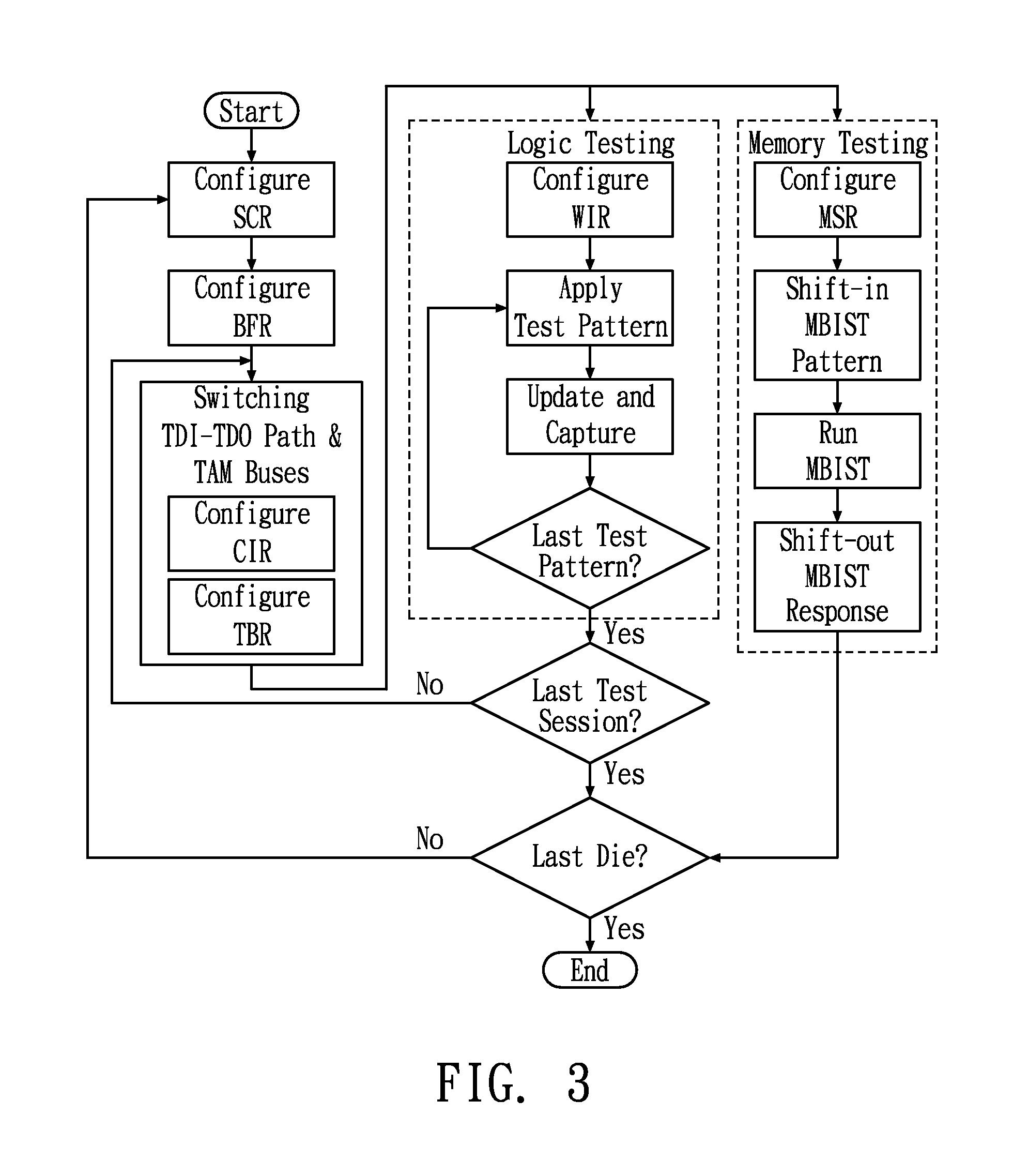 patent us20100332177