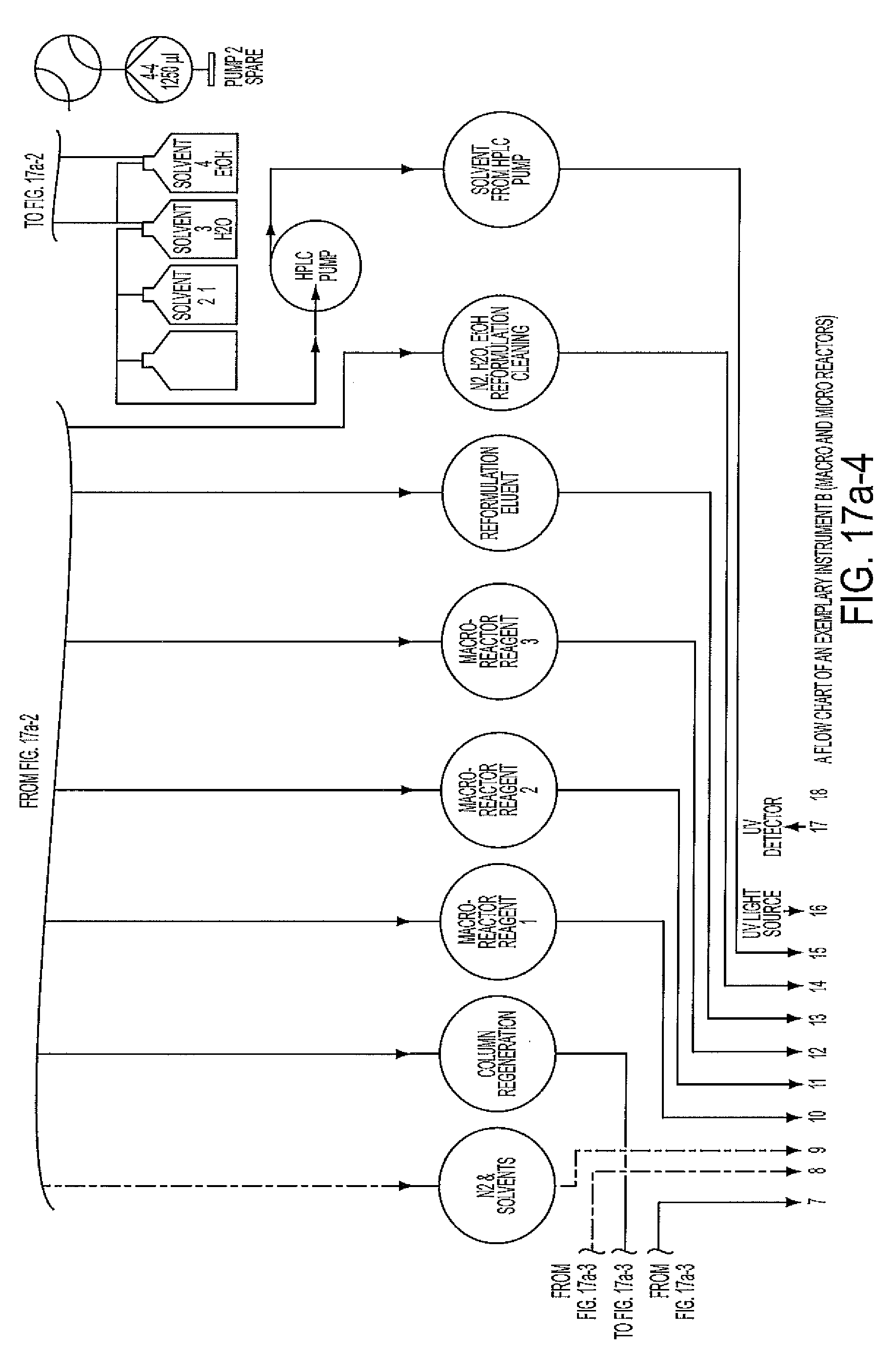 Radiosynthesis Technology