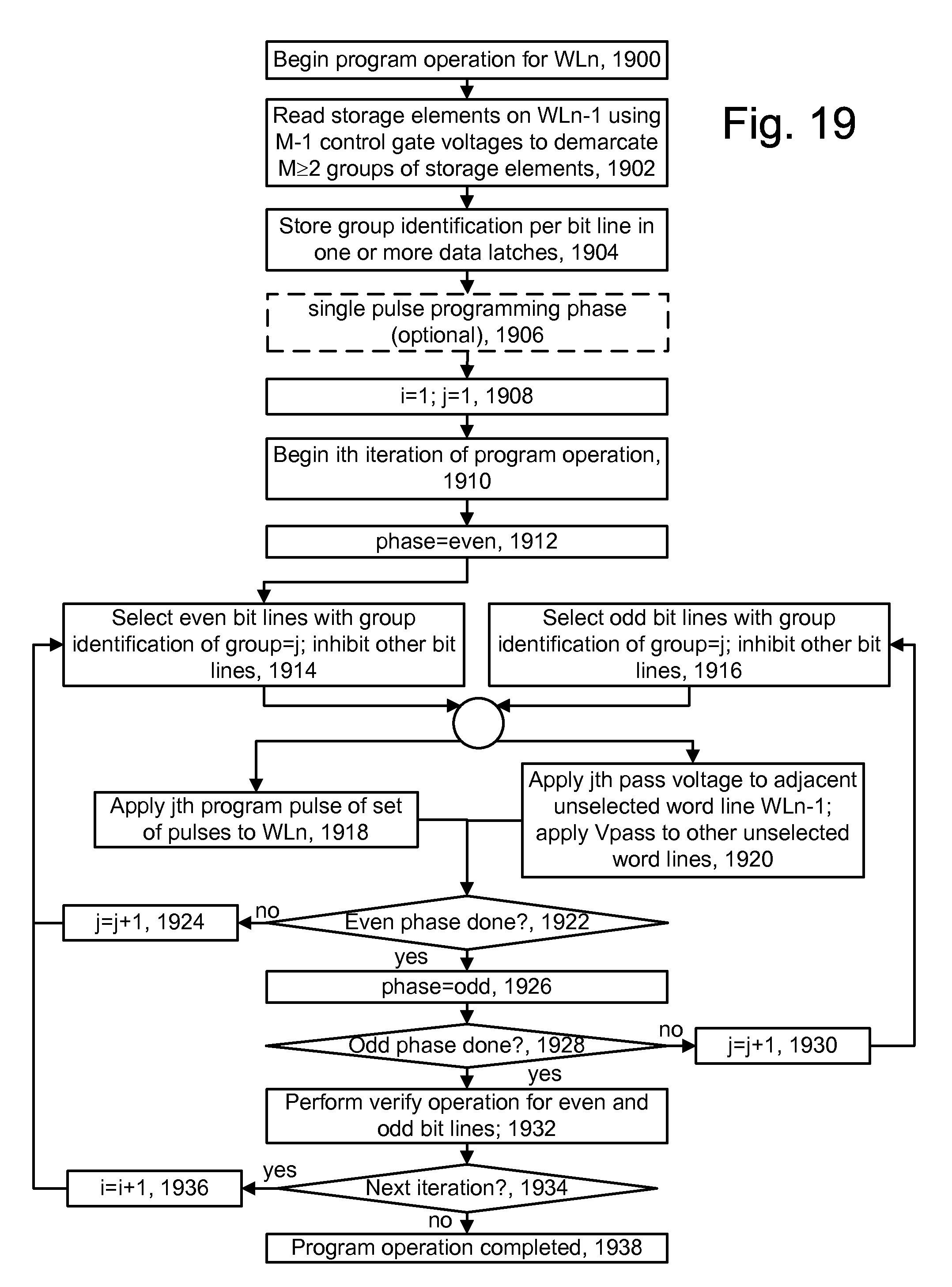Patent US20110032757 - Programming Memory With Reduced Pass