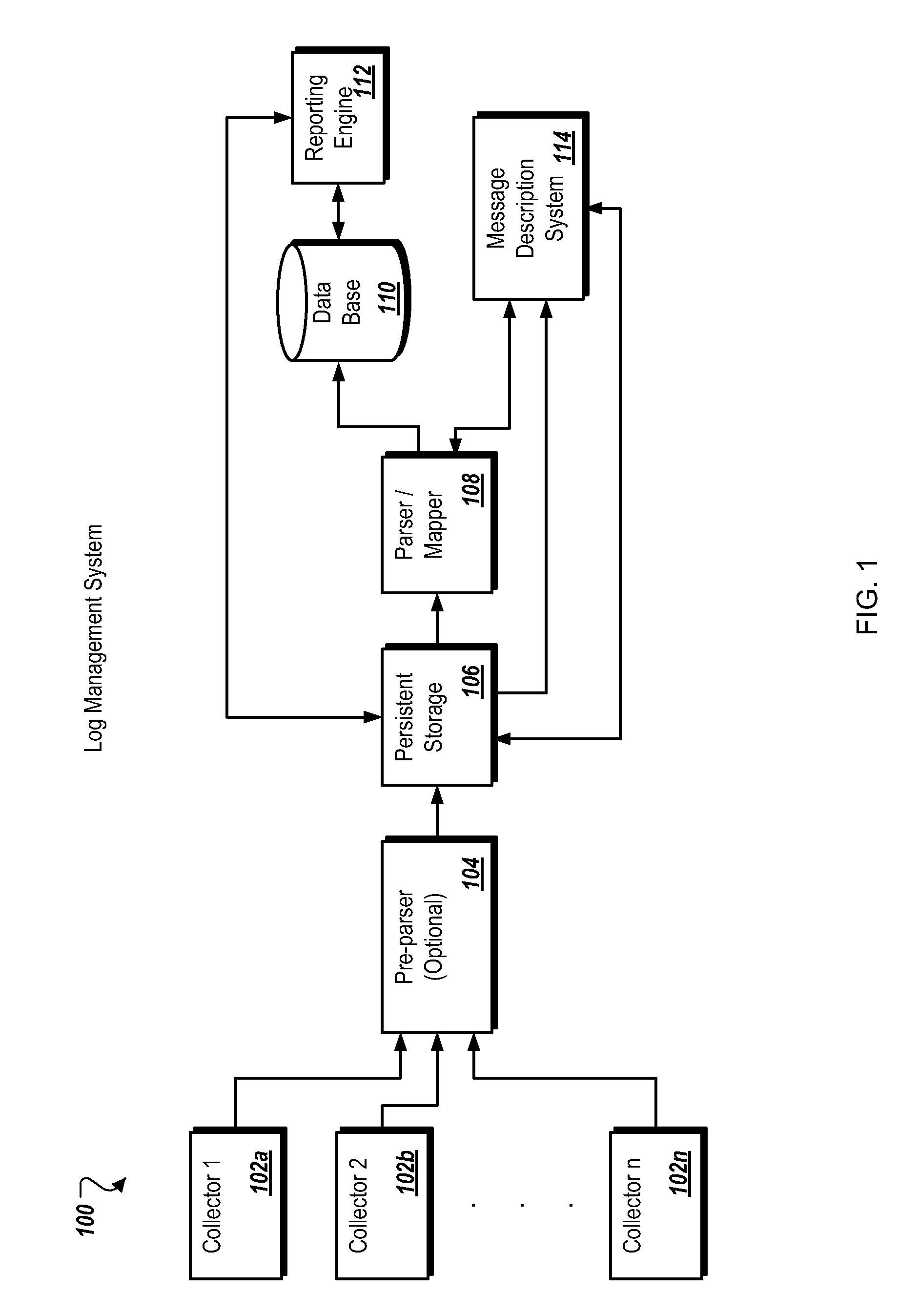 Patent US20110035390 - Message Descriptions - Google Patents
