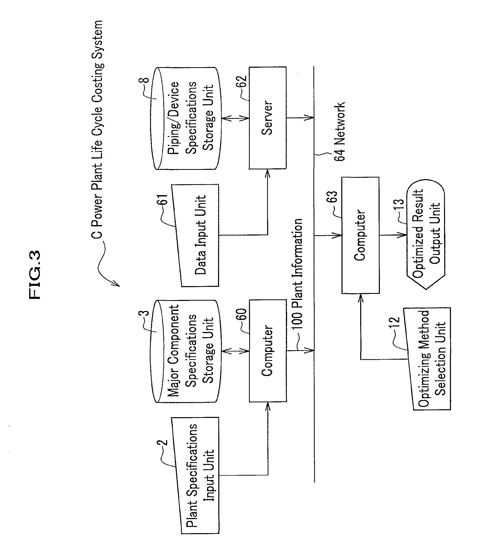 patent us20110054965