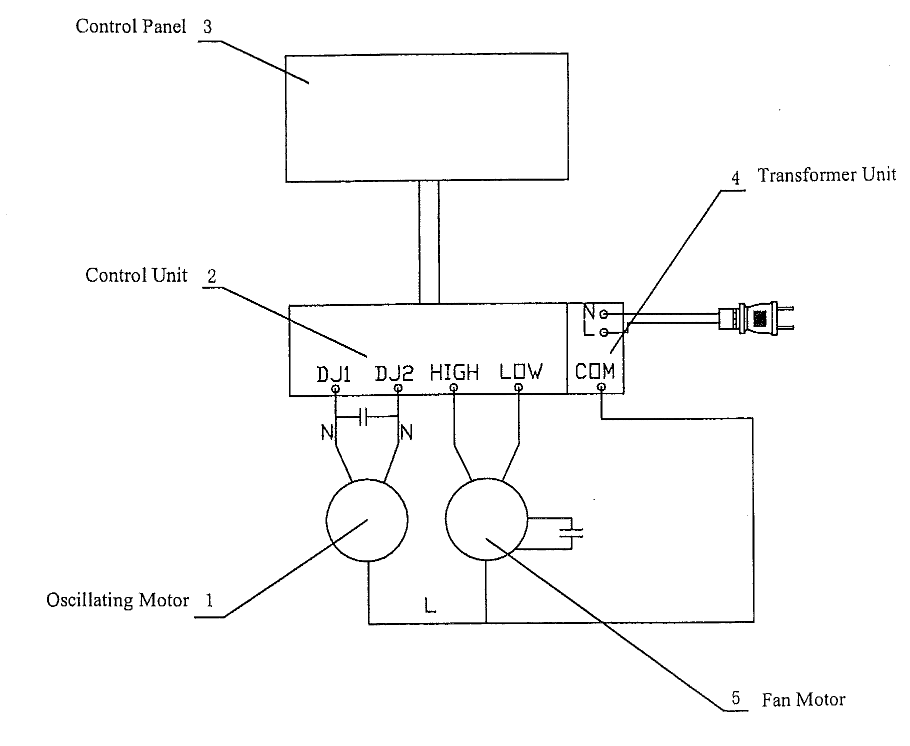 lasko oscillating fan motor wiring diagram 3 sd fan motor wiring diagram - impremedia.net oscillating tower fan motor wiring diagram