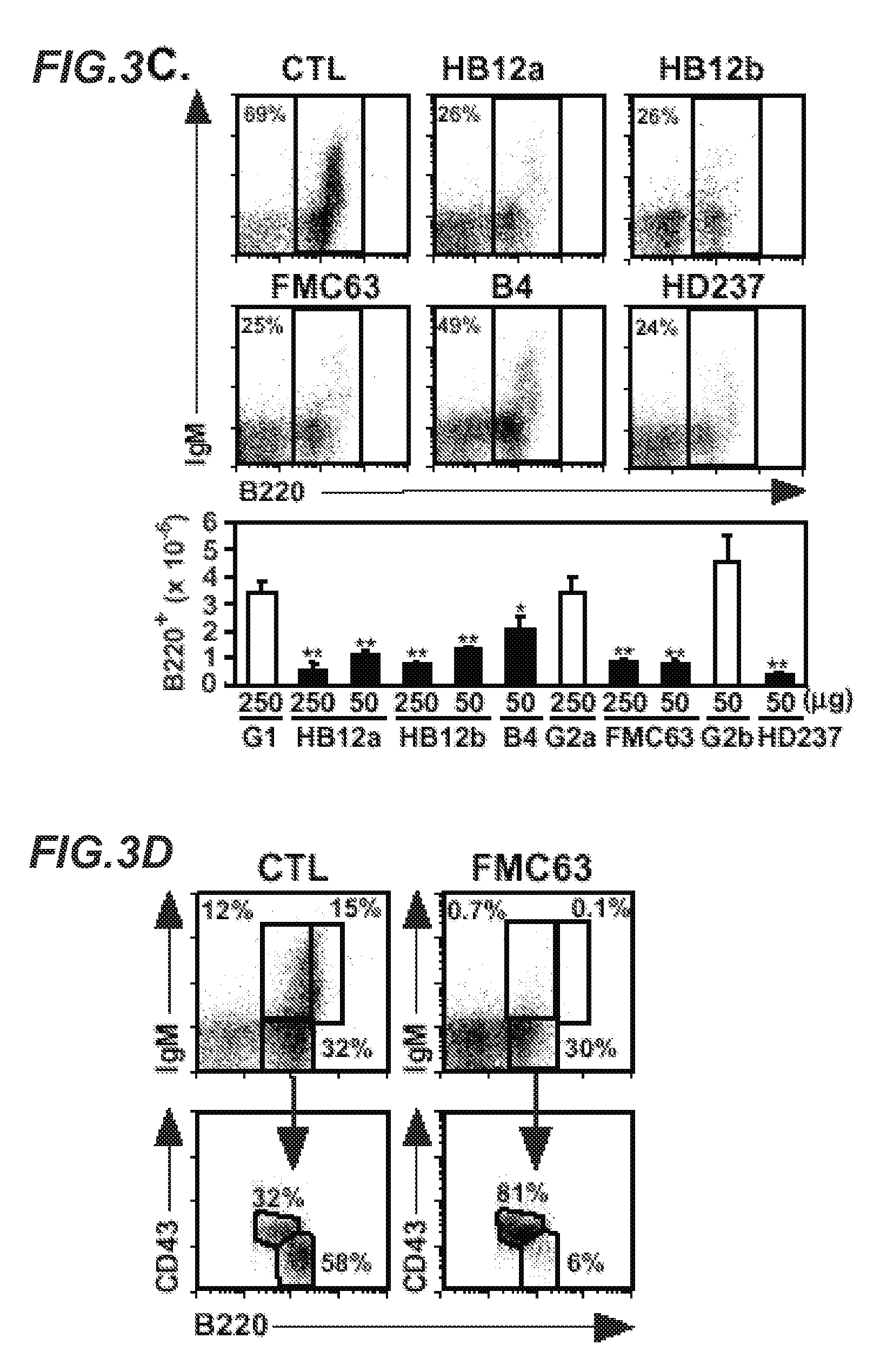 Patent US20110104150 - Anti-cd19 antibodies and uses in b cell ...
