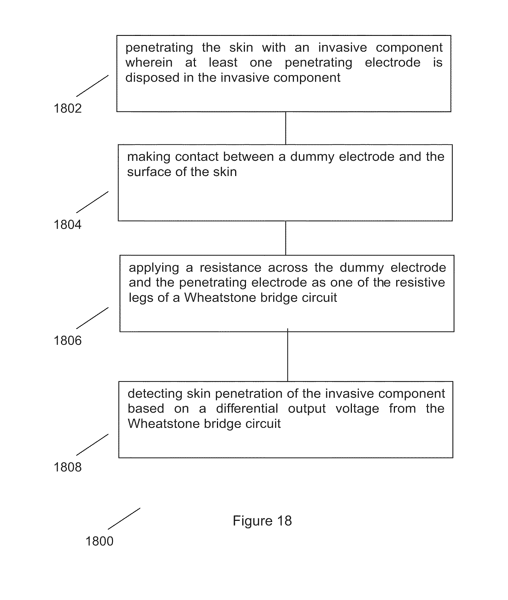 Patent Us20110105942 System And Method For Detecting Skin Of An Electrical Circuit Showing The Wheatstone Bridge Drawing