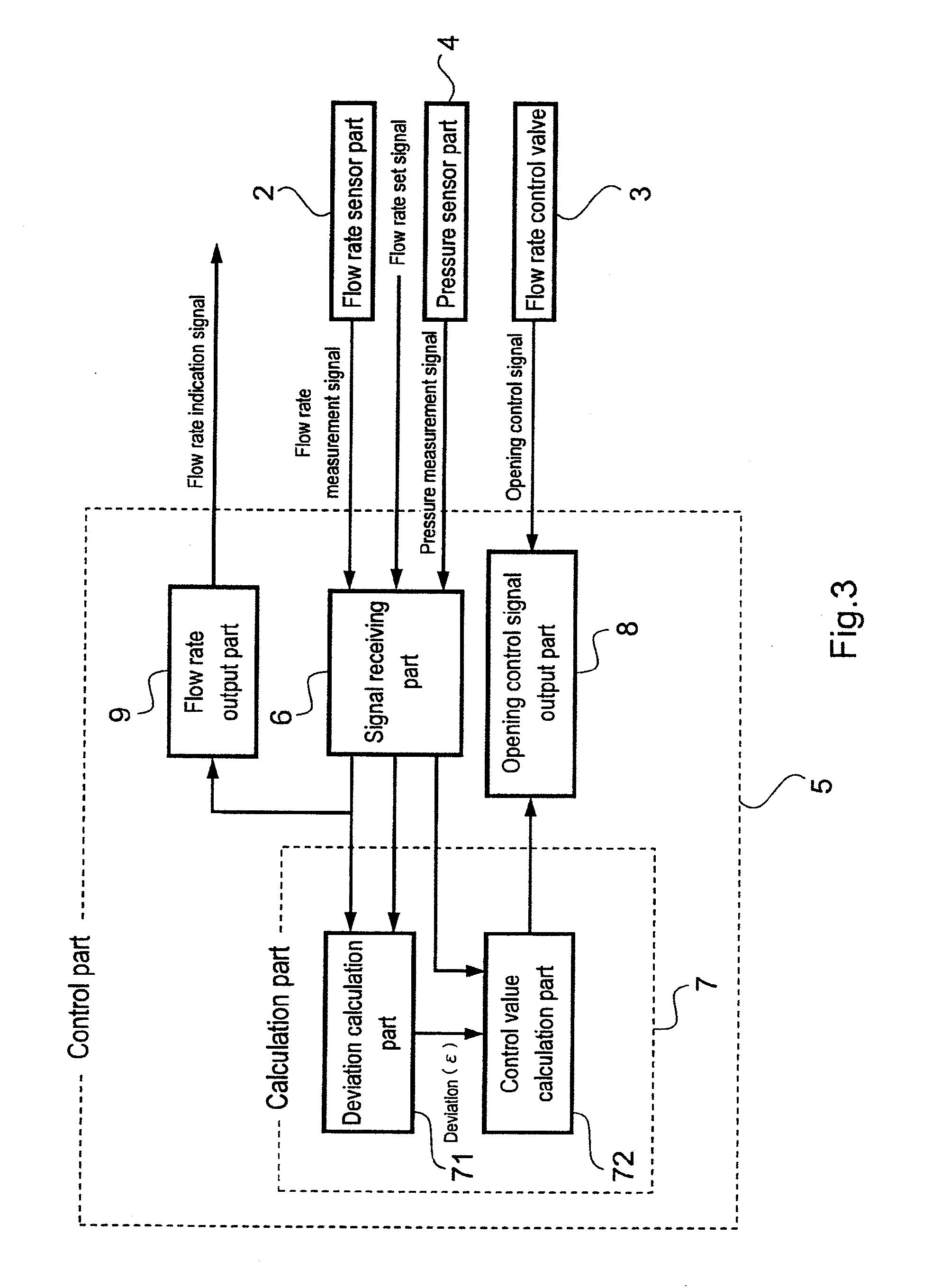 patent us20110106319 - mass flow controller