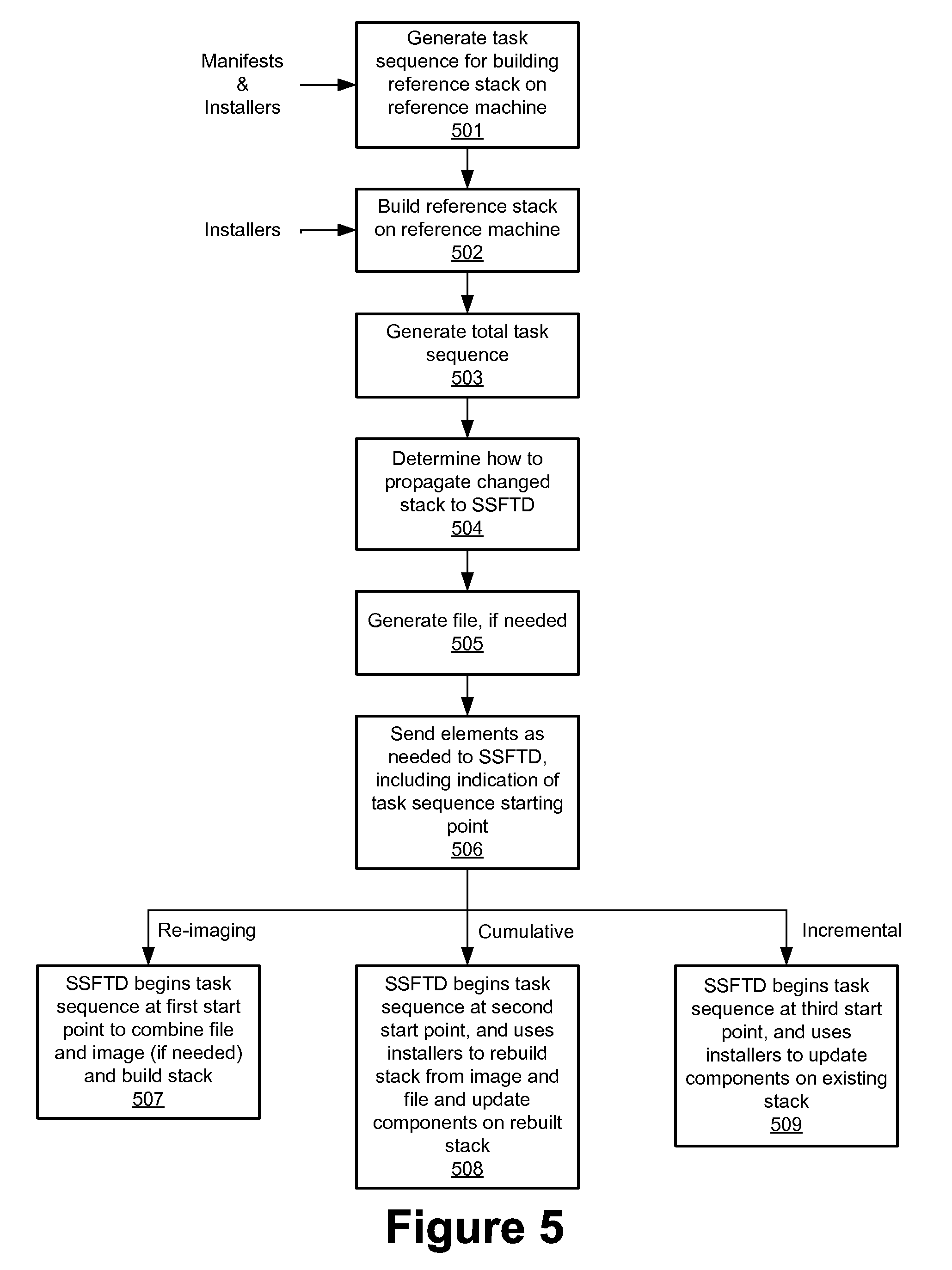 patent us20110113413 software updates using delta patching Windows XP Tools patent drawing