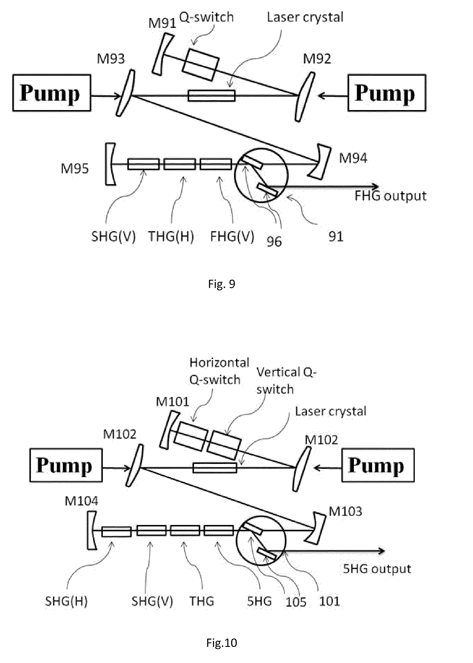 Patent Us20110122896 High Power Diode End Pumped Solid State Uv 200 Amp Manual Transfer Switch Wiring Diagram Drawing