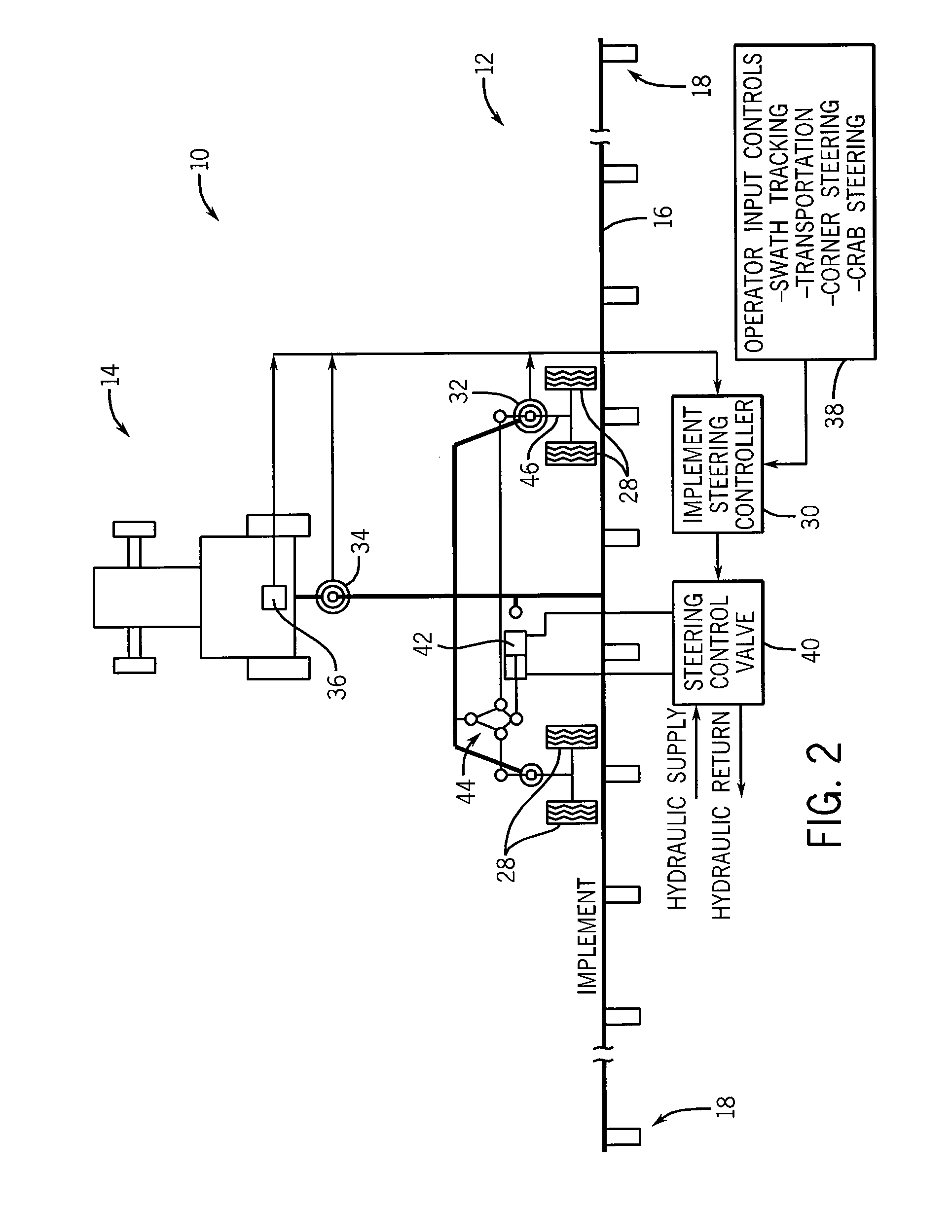 Patent Us20110125371 Auto Steerable Farming System Google Patents Unverferth Wiring Diagram Drawing