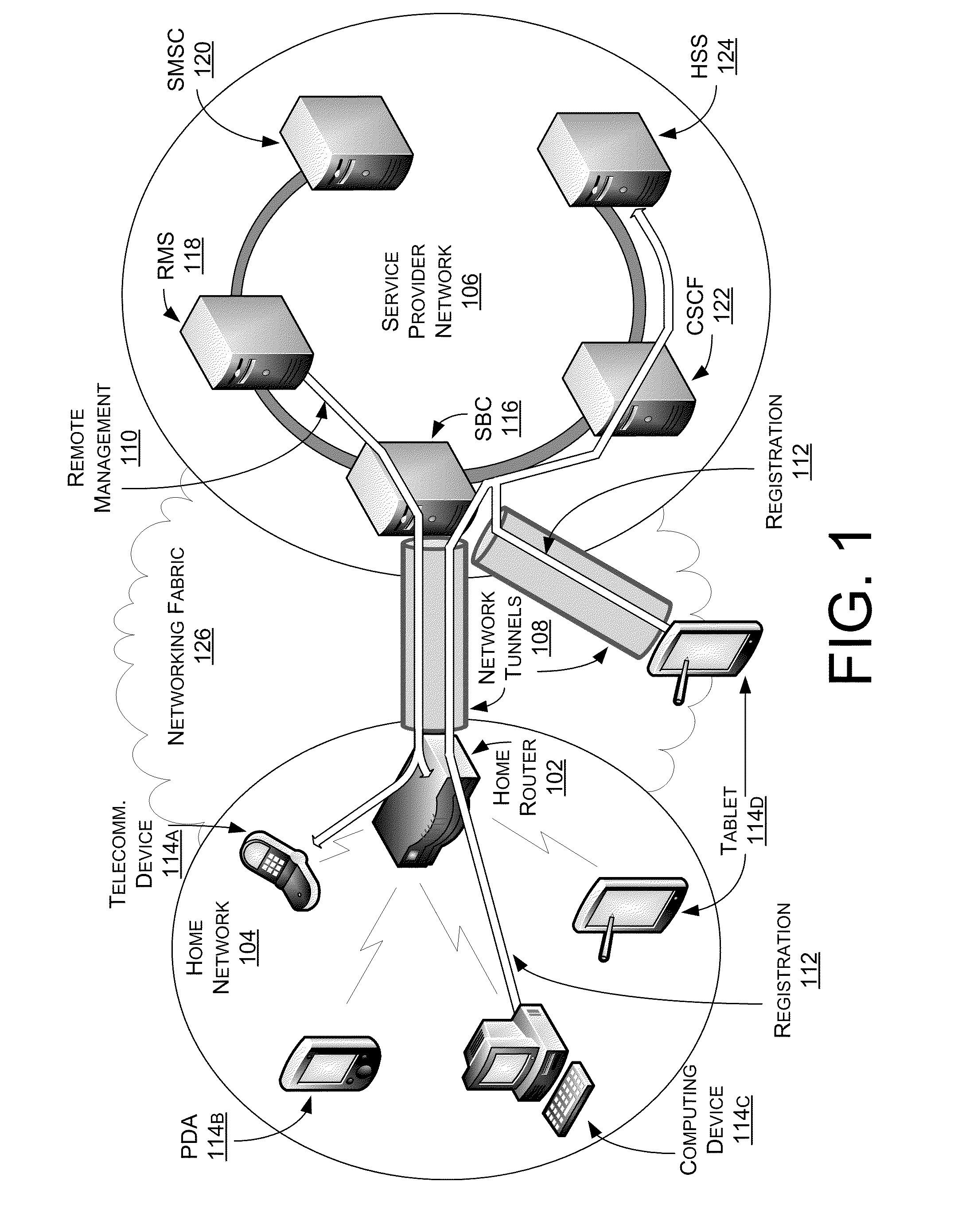 patent us20110125925 secured registration of a home network device Home Server Diagram patent drawing