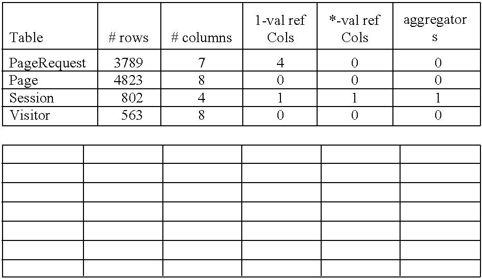 Figure US20110137832A1-20110609-C00001