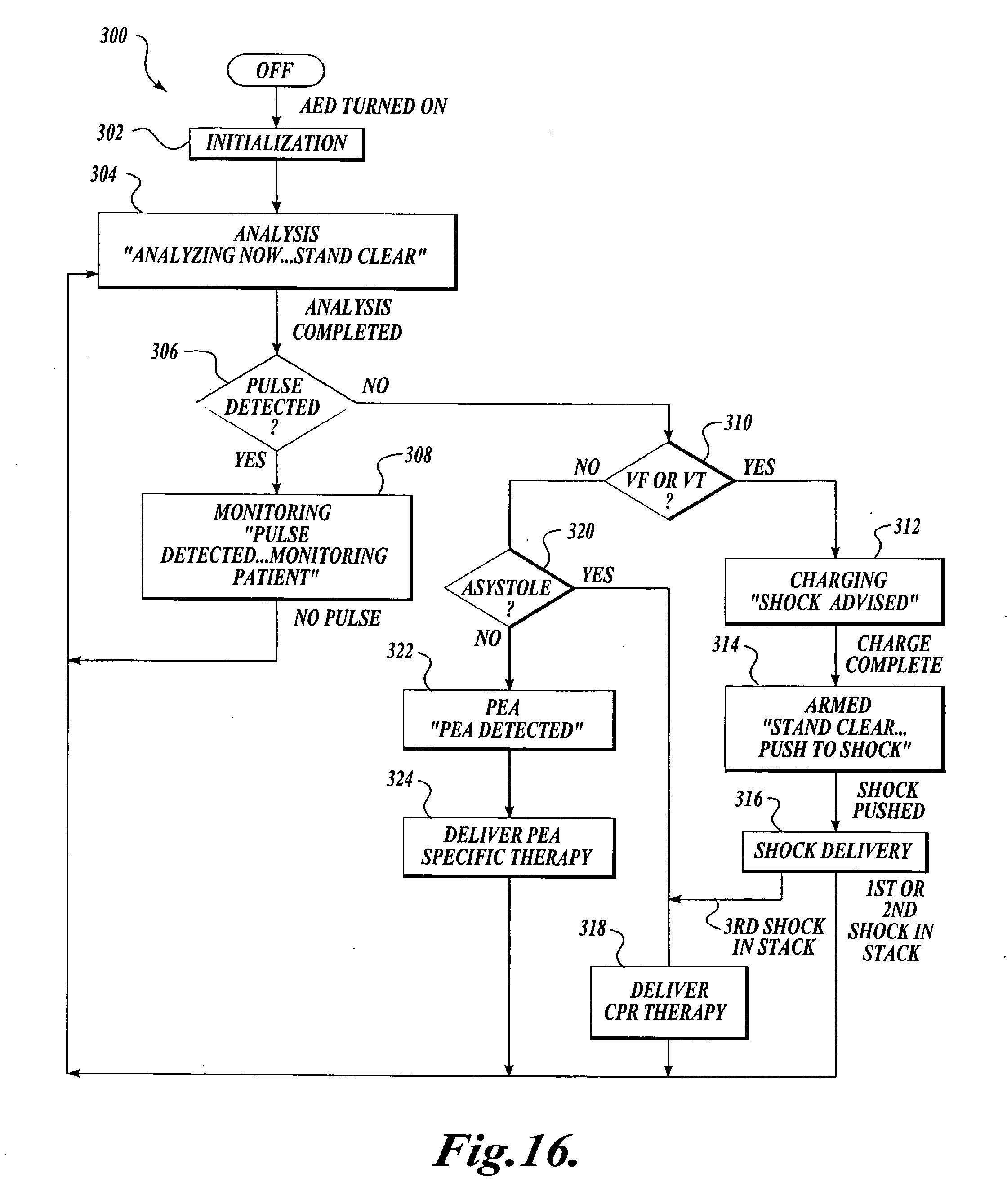 block diagram pulse oximeter box wiring diagram  patent us20110144708 pulse detection apparatus software and intruder alarm system circuit diagram block diagram pulse oximeter