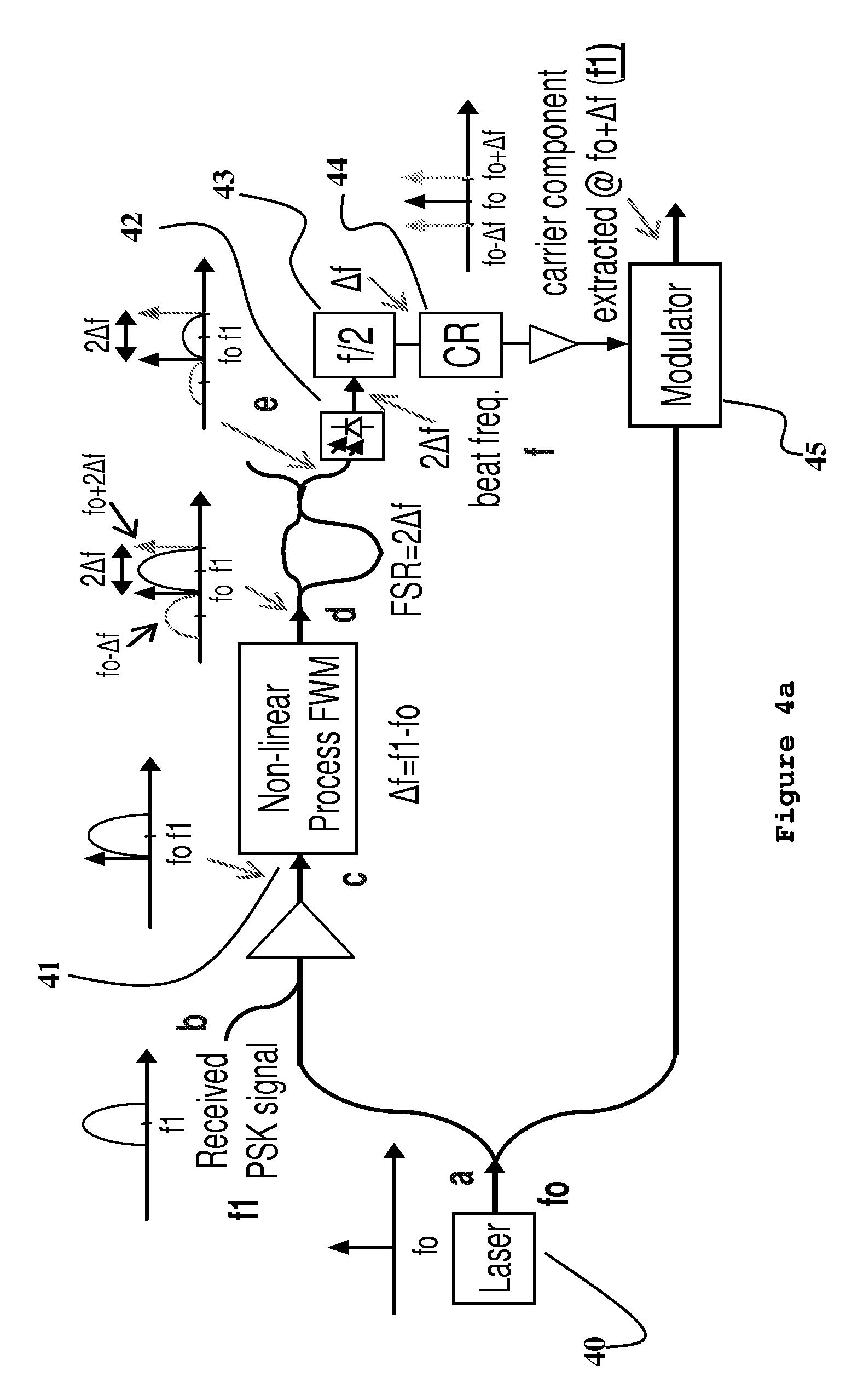 patent us20110150504