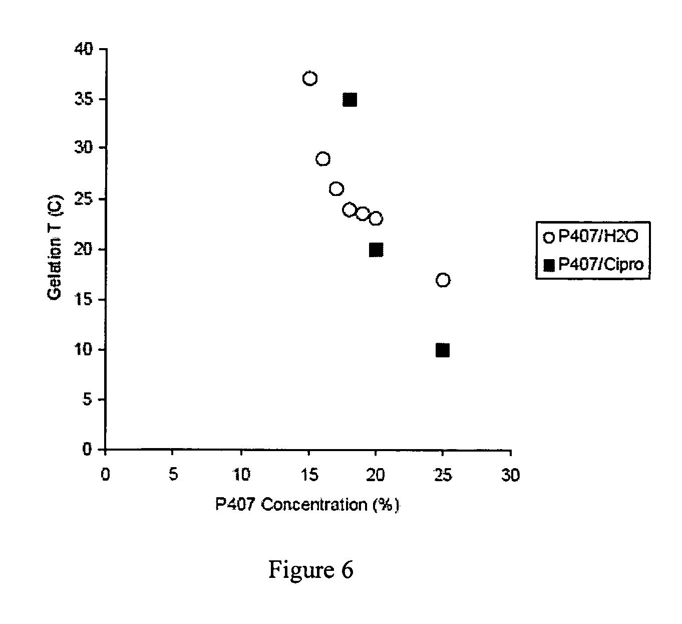 In antibiotic ear penetration