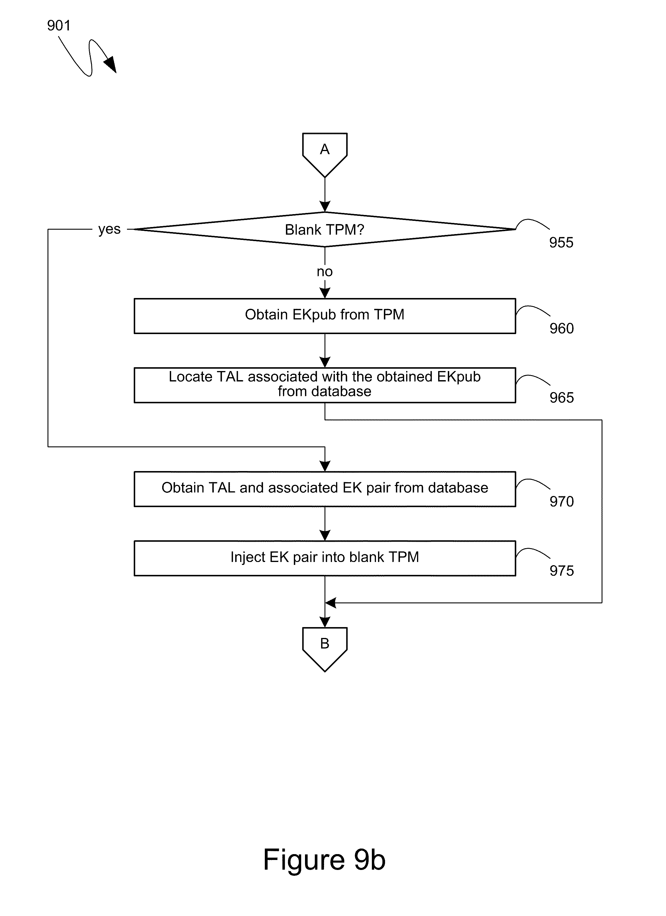 Patent US20110167503 - Tpm-based license activation and