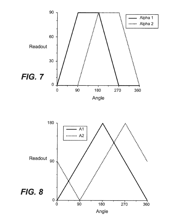 patent us20110175629