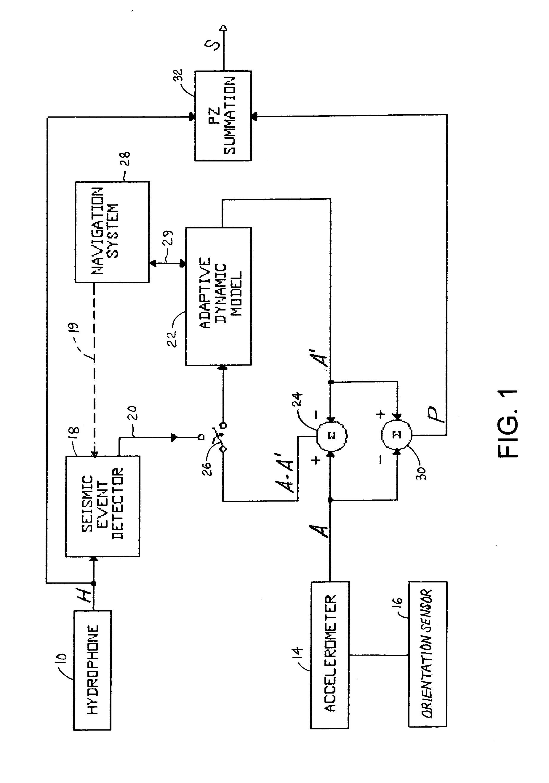 patent us20110176385