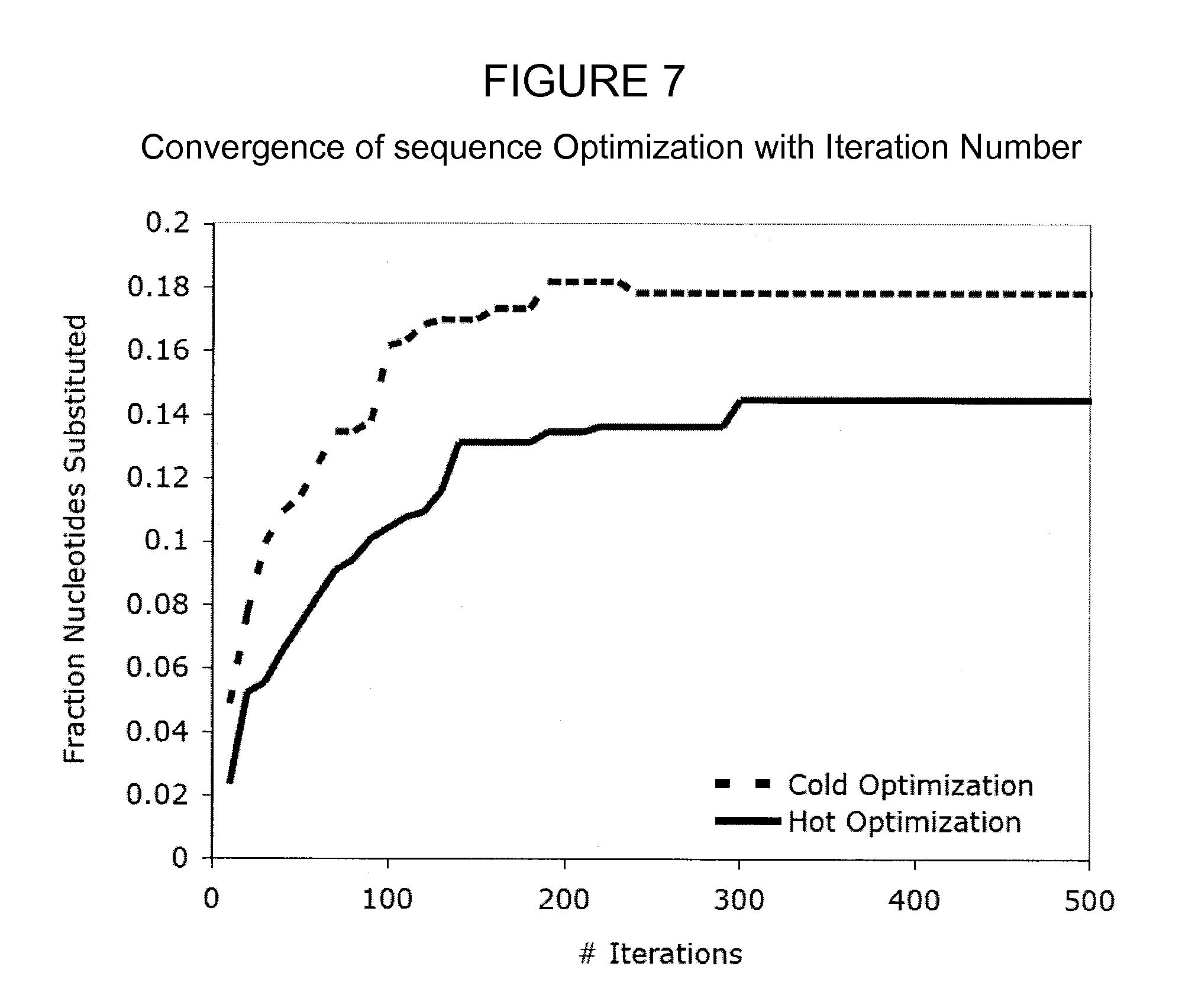 US20110183855A1 - Somatic hypermutation systems - Google Patents
