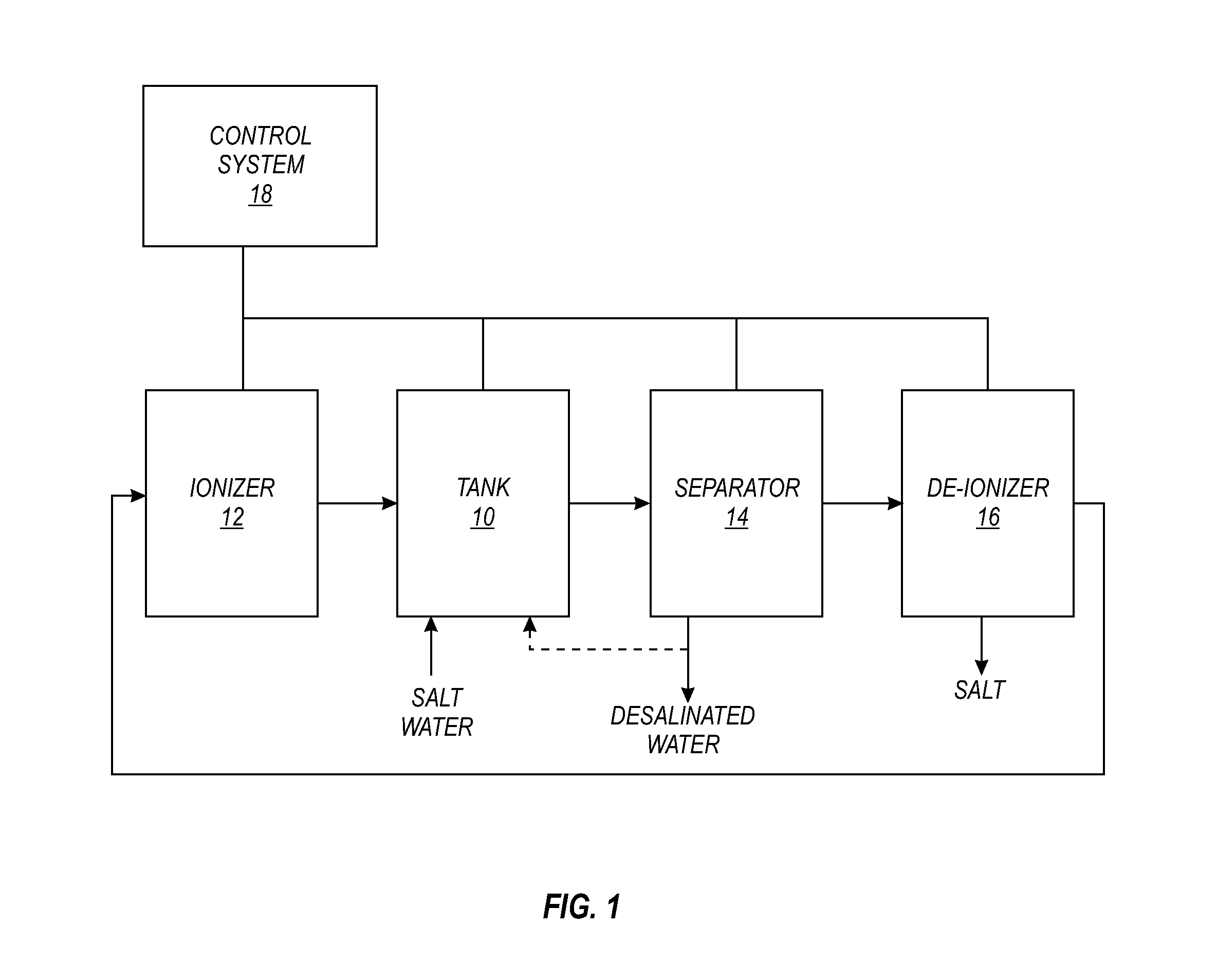 Patent US Desalination of water Google Patentsuche