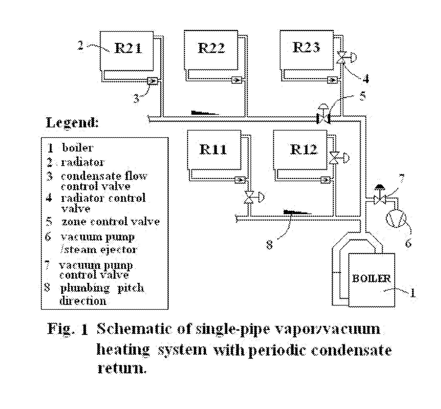 Patent US20110198406 Vapor/vacuum heating system   Patents #282828