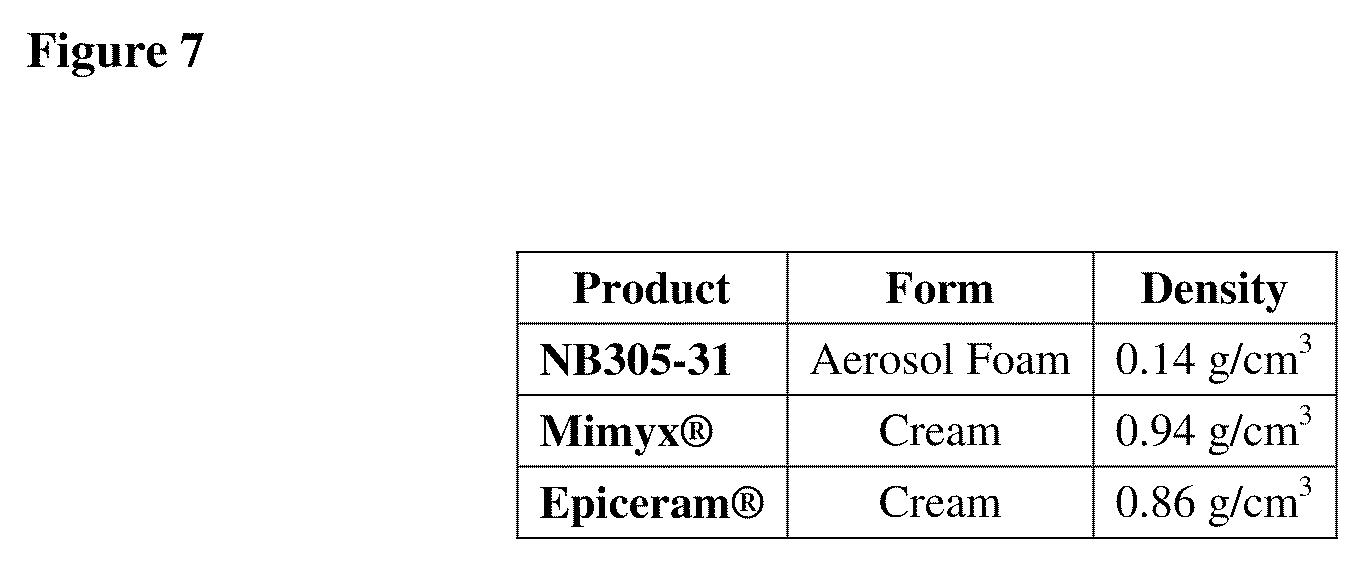 Patent Us20110212035 Emollient Foams For Treatment Of Dermatoses