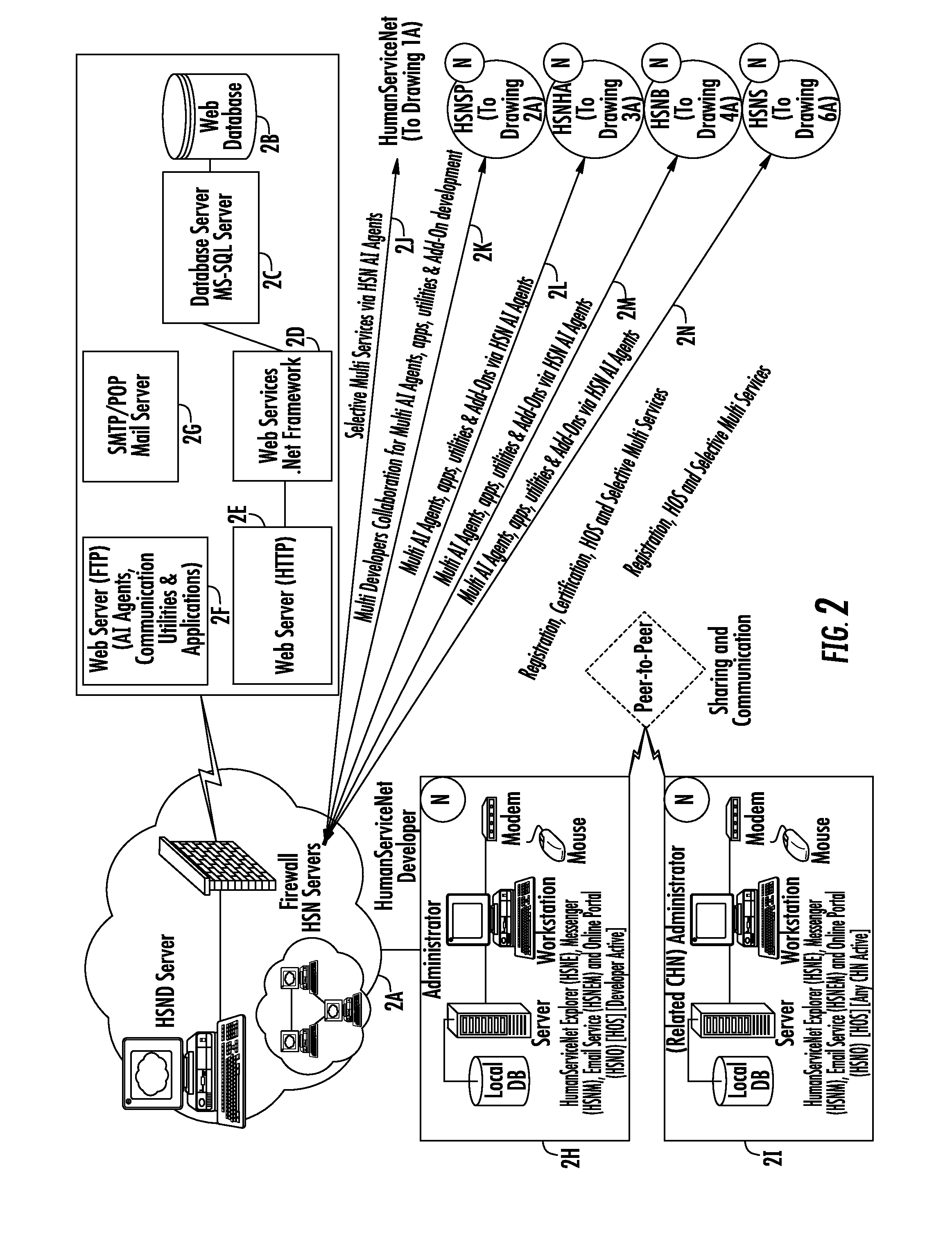 US20110231489A1 20110922 D00002 patent us20110231489 system and method for publishing, sharing on any ecommer template with ms sql database