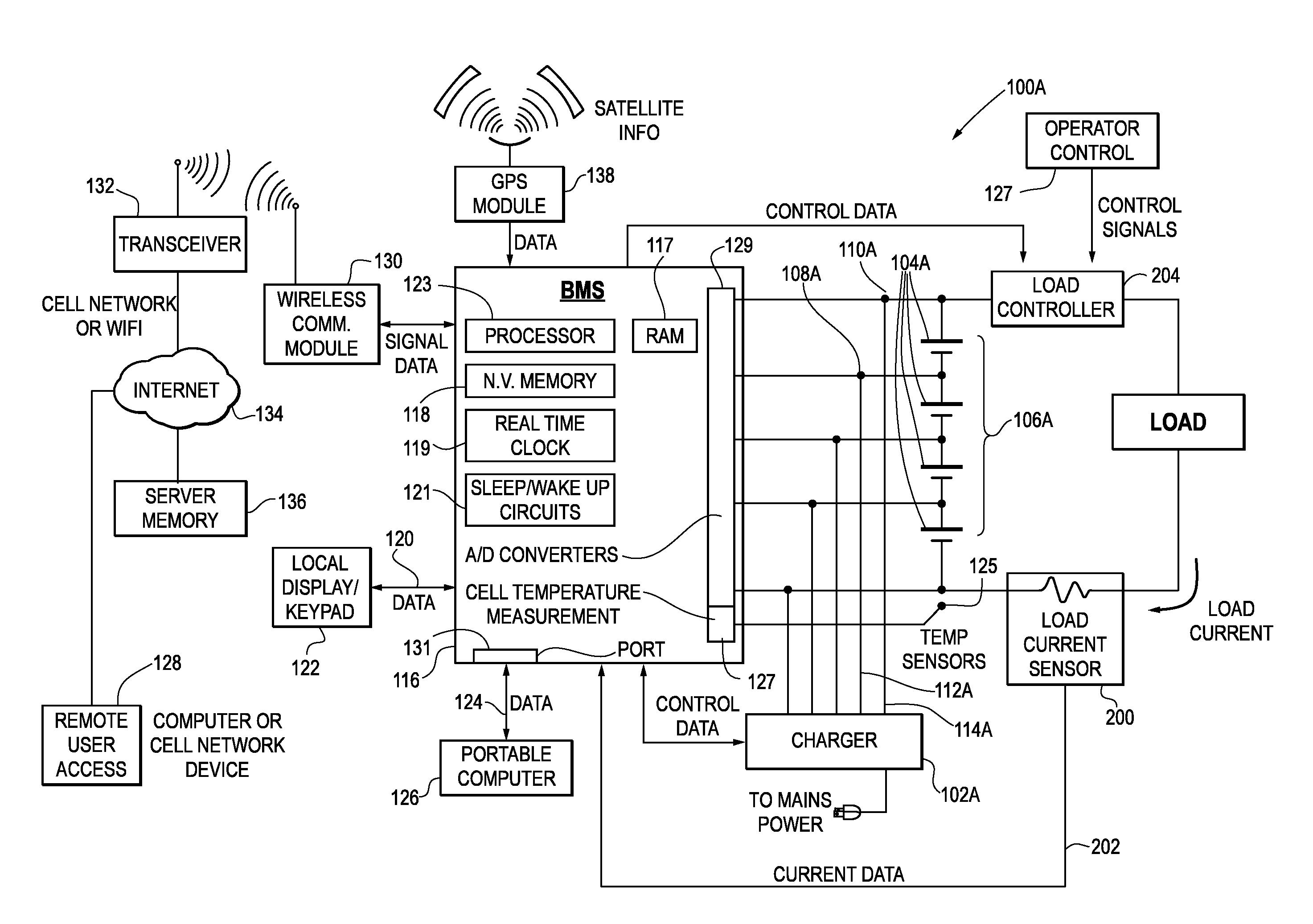 nexon central locking wiring diagram