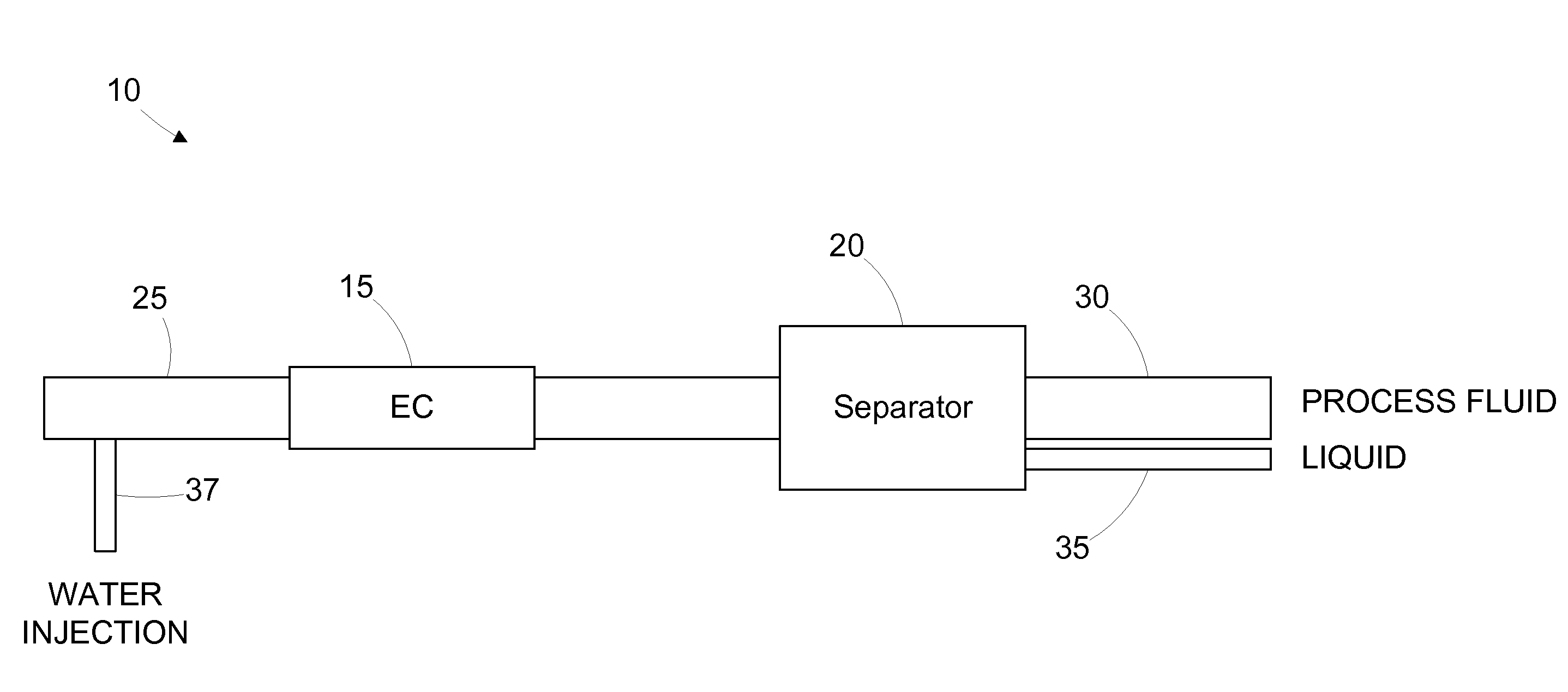 patent us20110253539