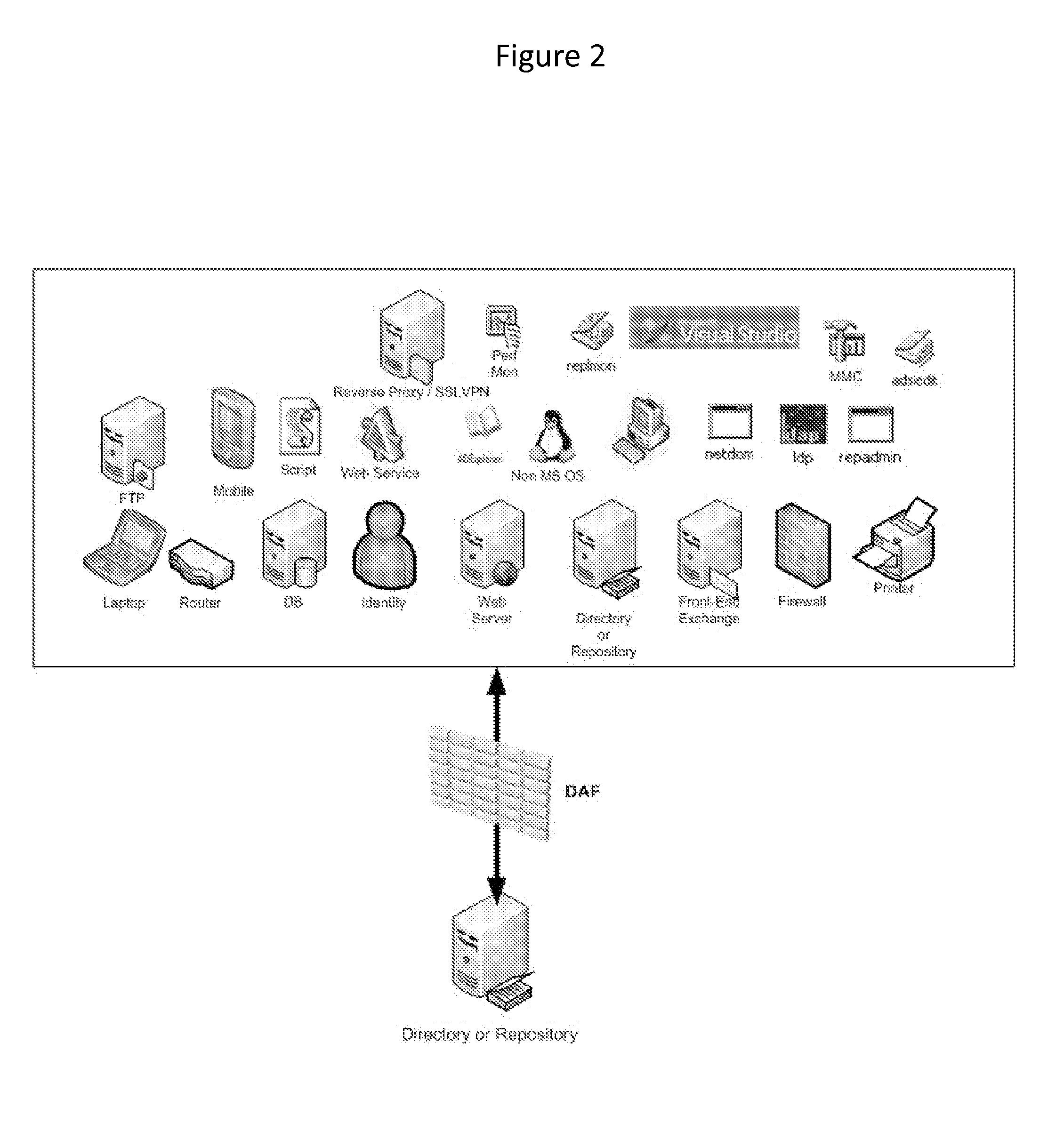 Nike's Flat Organizational Structure