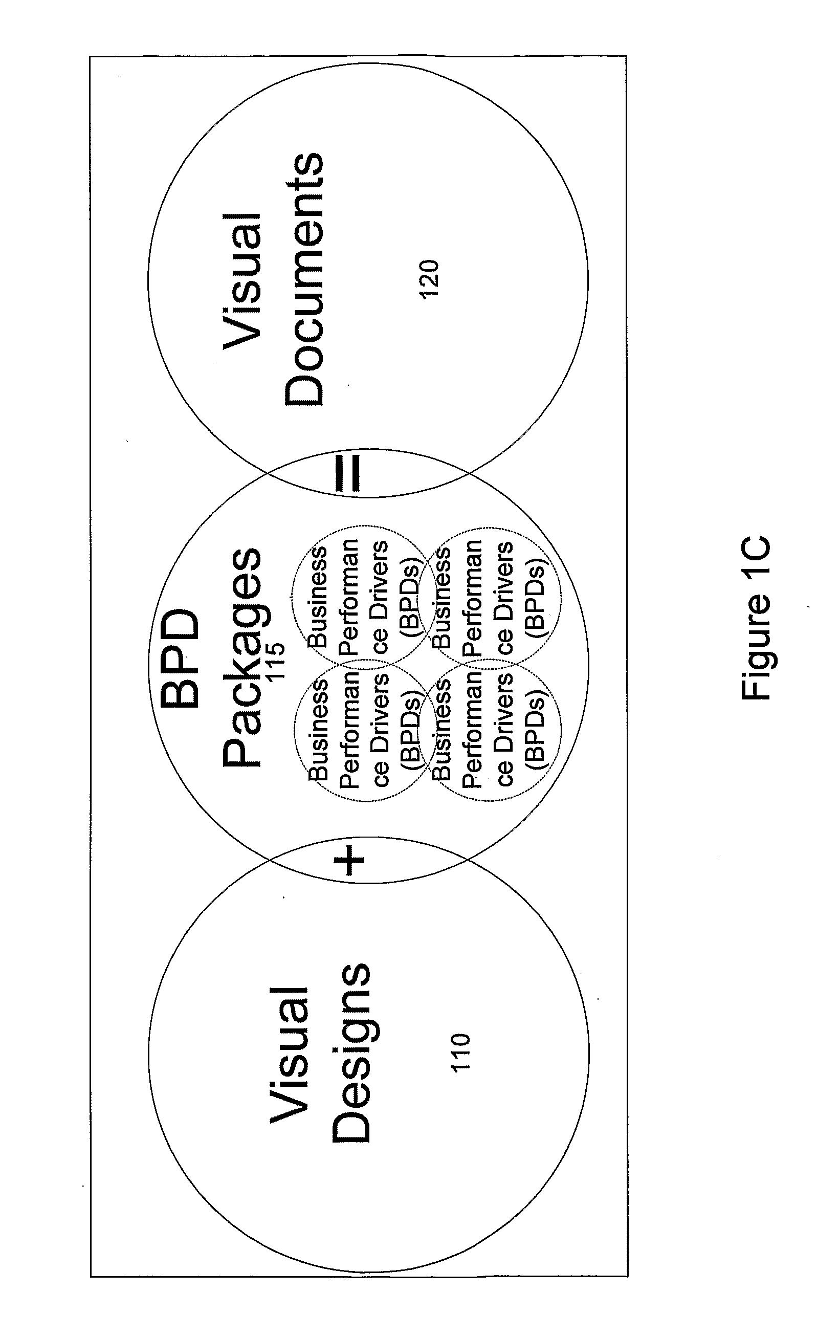 براءة الاختراع US20110261049 - Methods, apparatus and