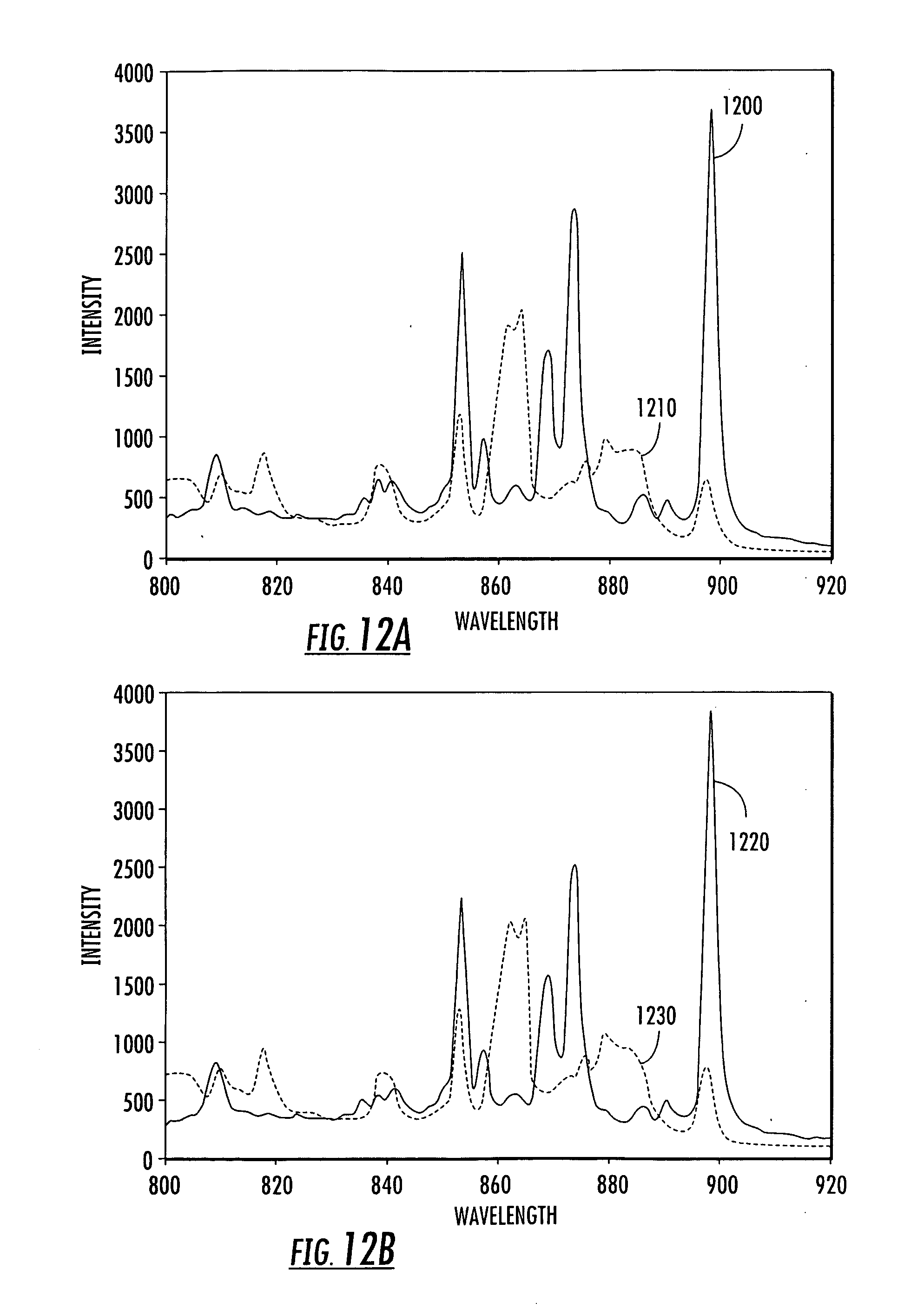 surface enhanced raman spectroscopy sers Out of a broad variety of techniques applied to characterize bioconjugate systems 1,3, surface enhanced raman spectroscopy (sers) has emerged as a highly promising method for the detection of chemical and biological species on surfaces 8,9,10,11.