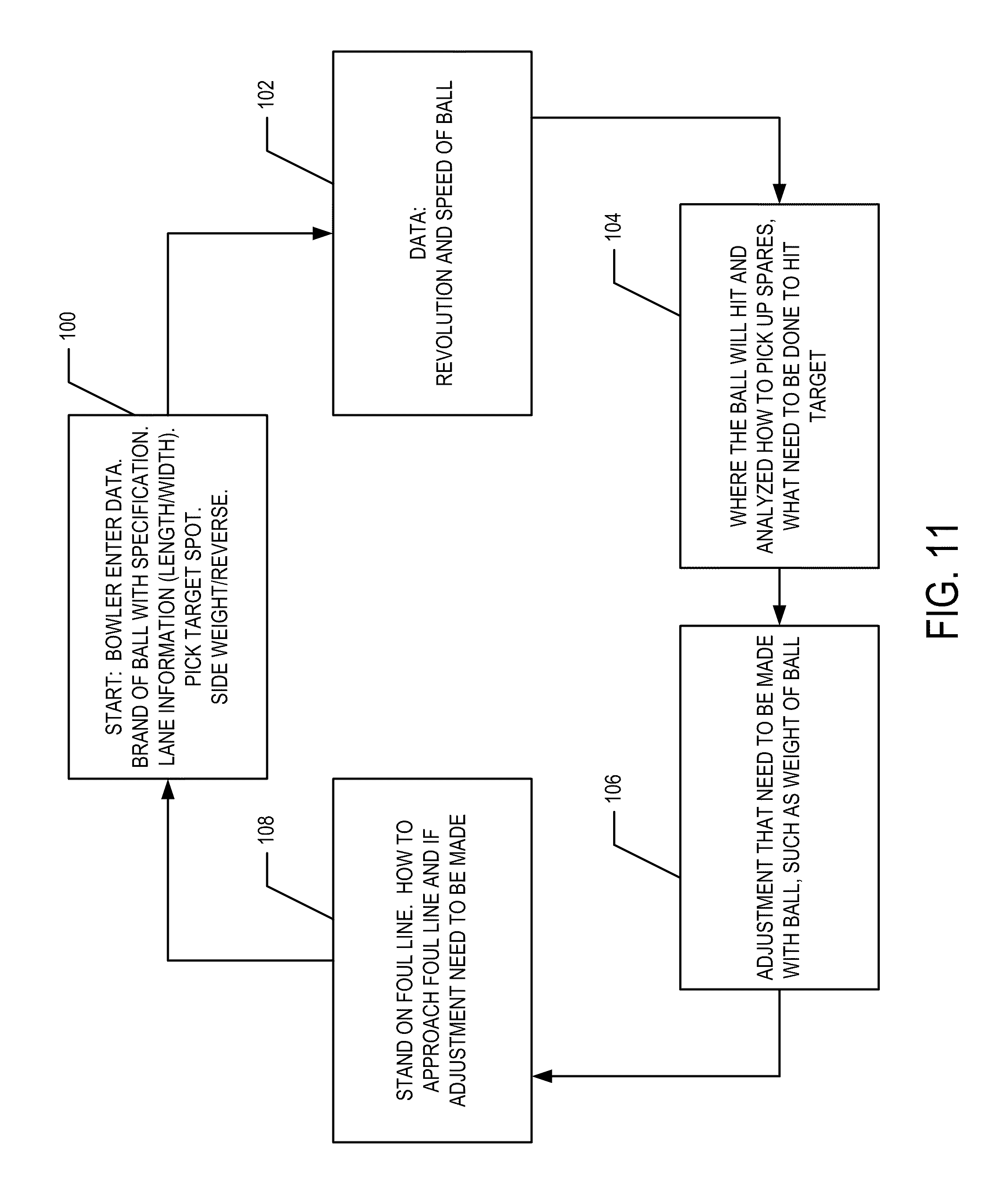 Patent US20110301726 - Computerized bowling system - Google Patents