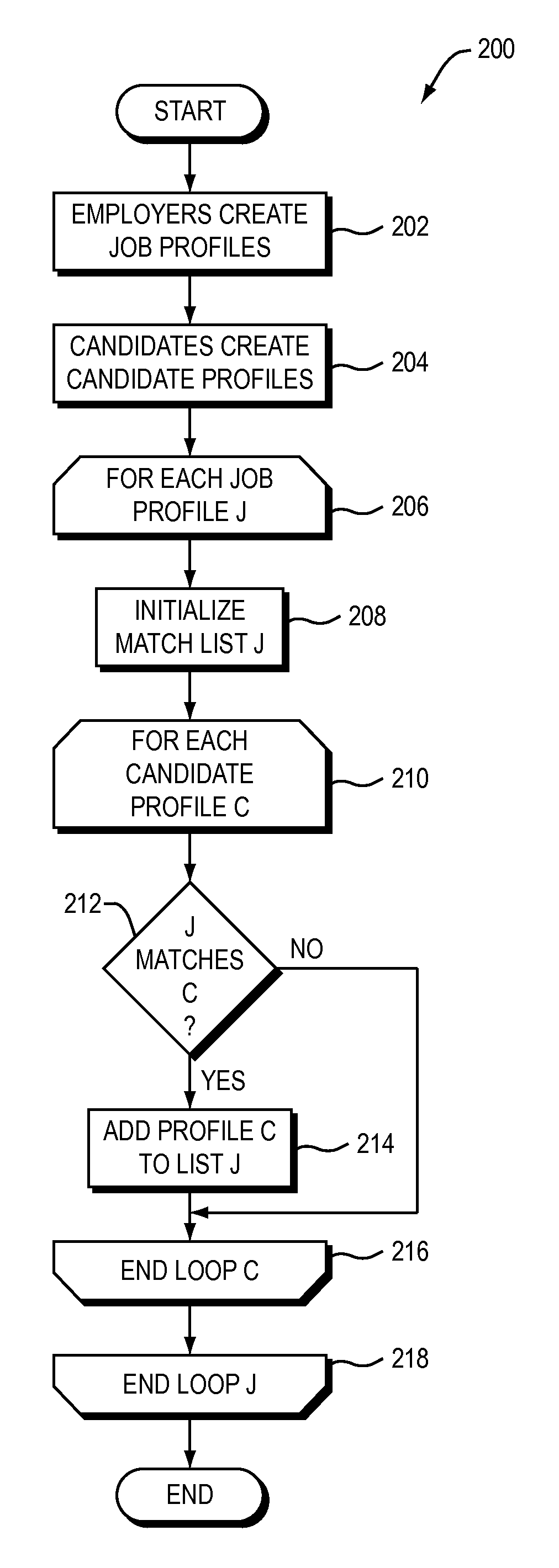 patent us structured job search engine google patent drawing