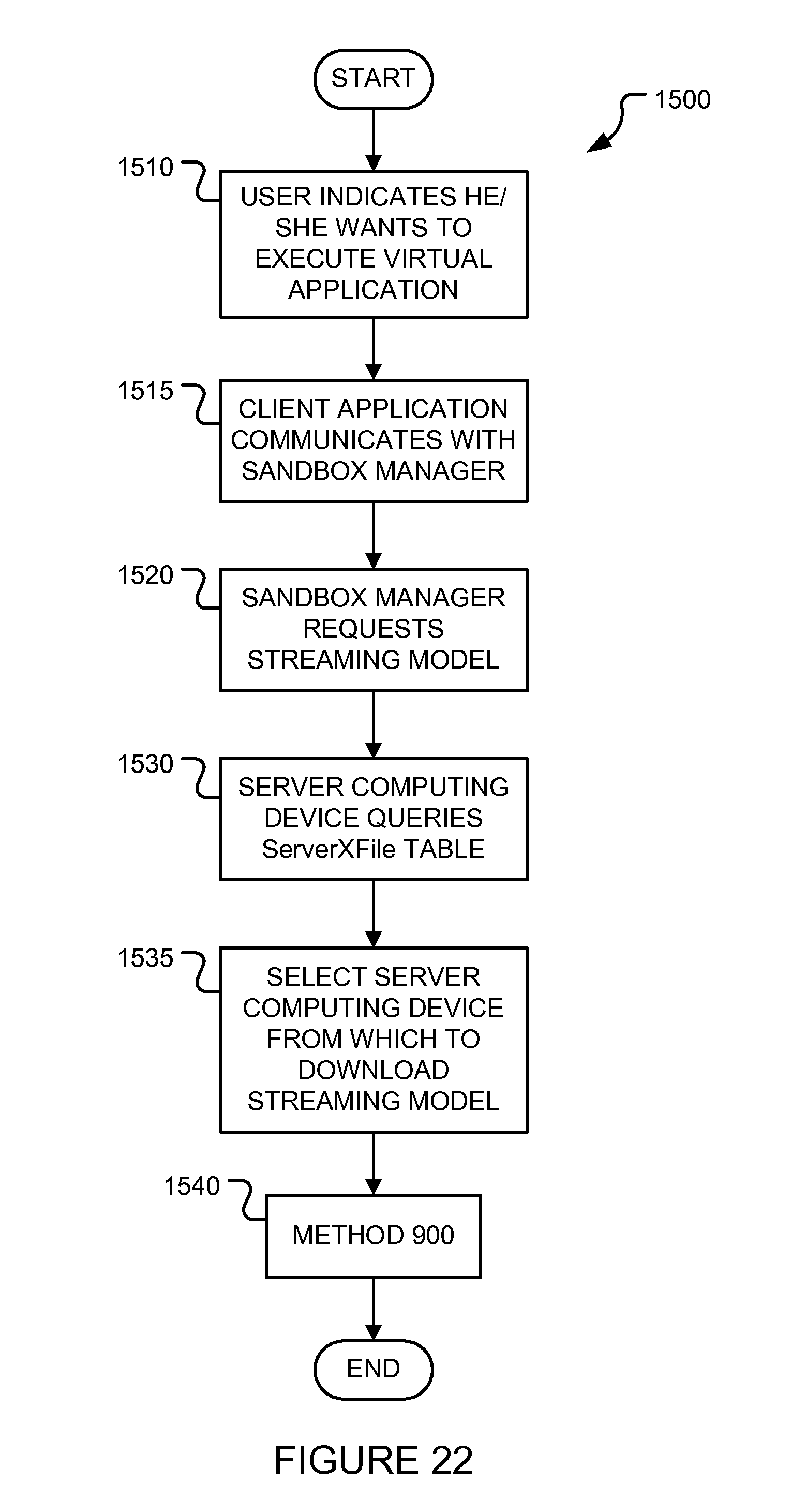 Patent Us20120005310 Method And System For Prediction Of Software Gameport To Usb Wiring Diagram Drawing