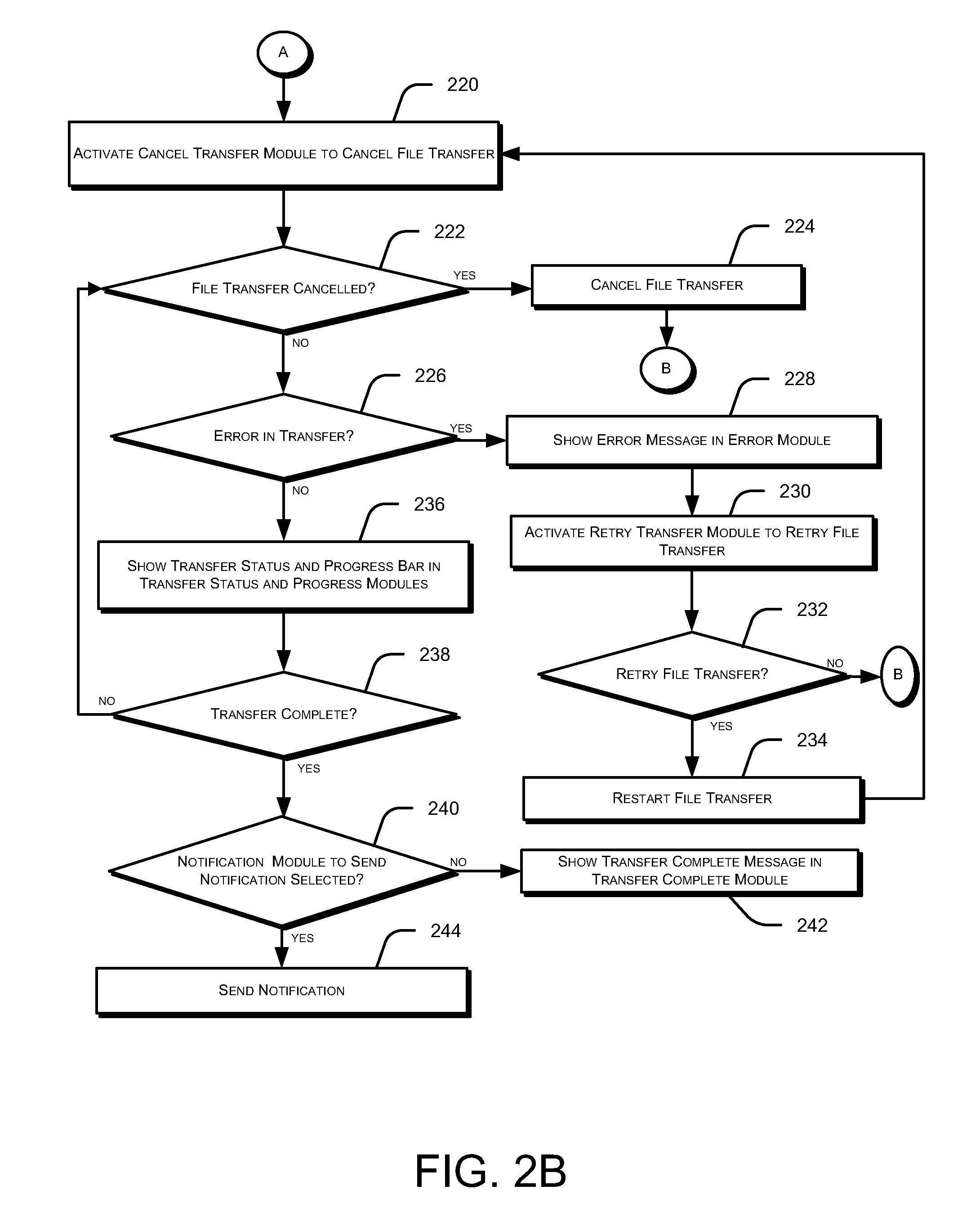 US20120011408A1 - Graphical user interface system for background intelligent transfer service         - Google PatentsFamily