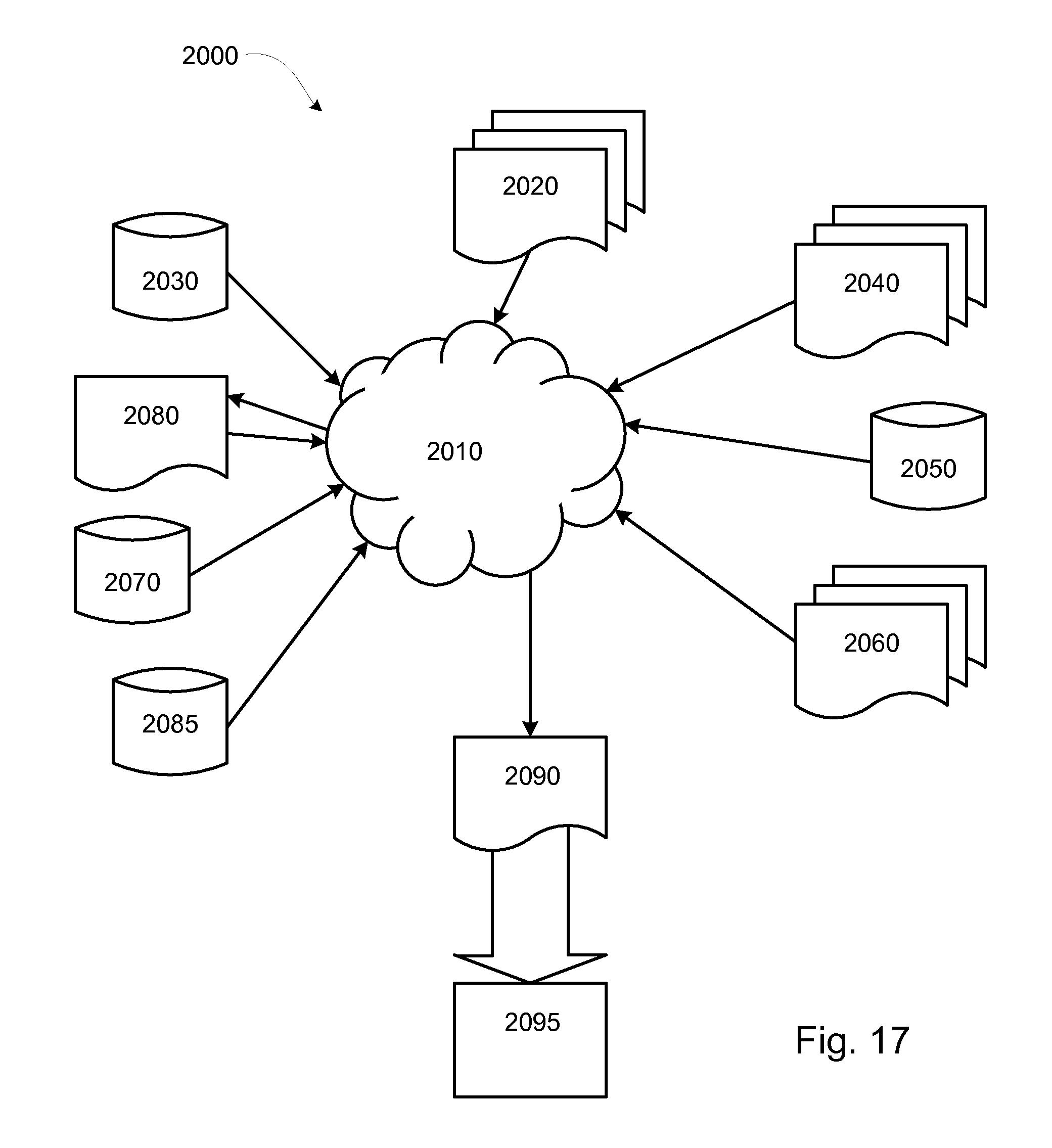 patent us20120032274