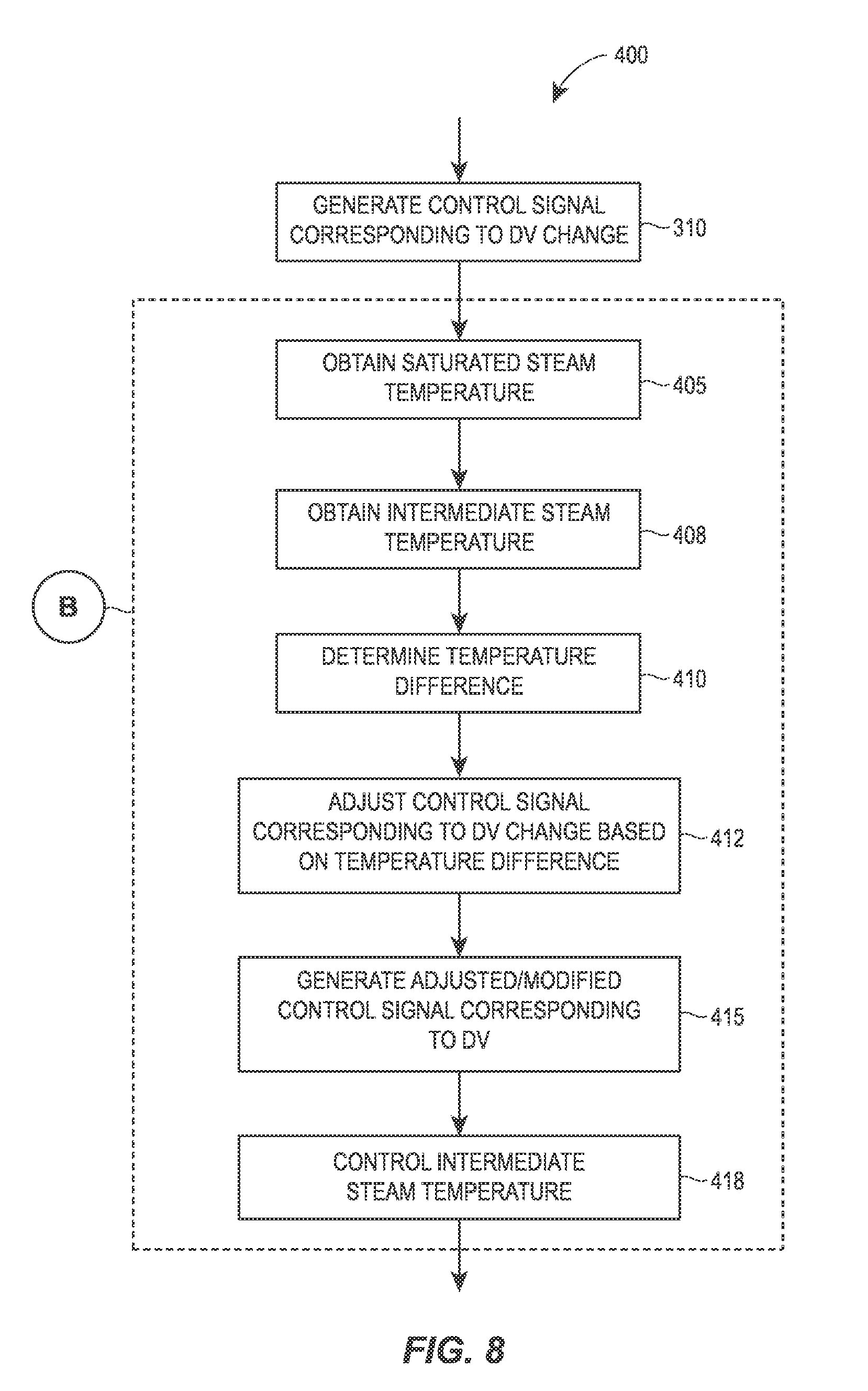 patent us dynamic matrix control of steam temperature  patent drawing