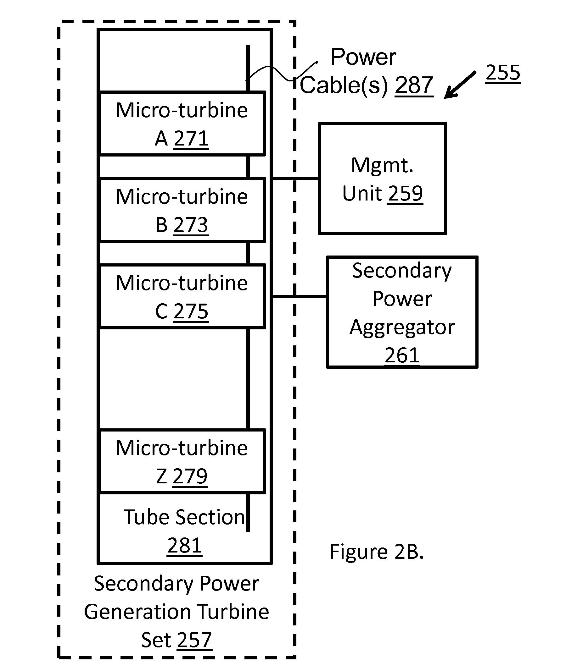 Patent US Secondary power generation employing micro