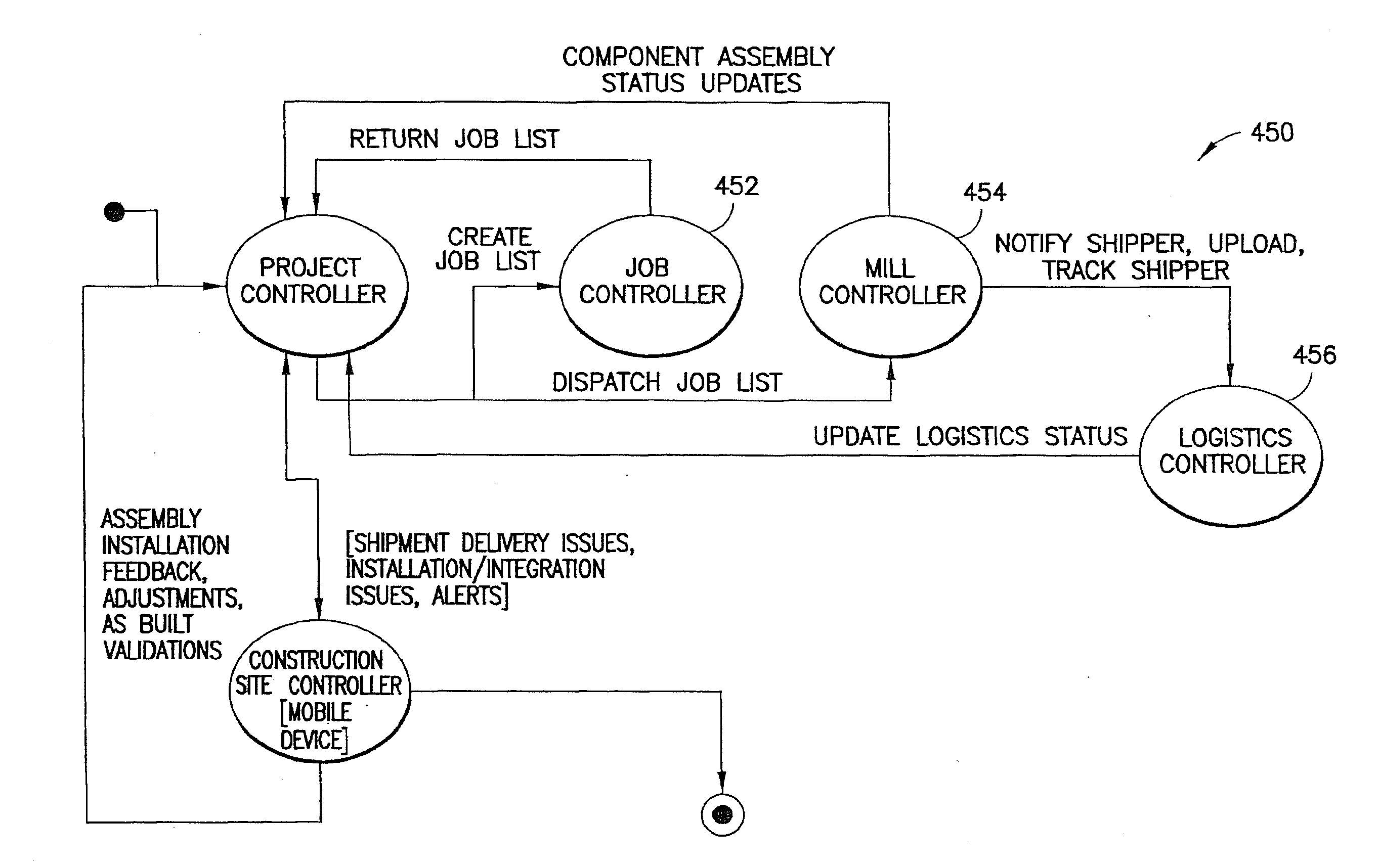 Memphis Audio Dvc Wiring Diagrams