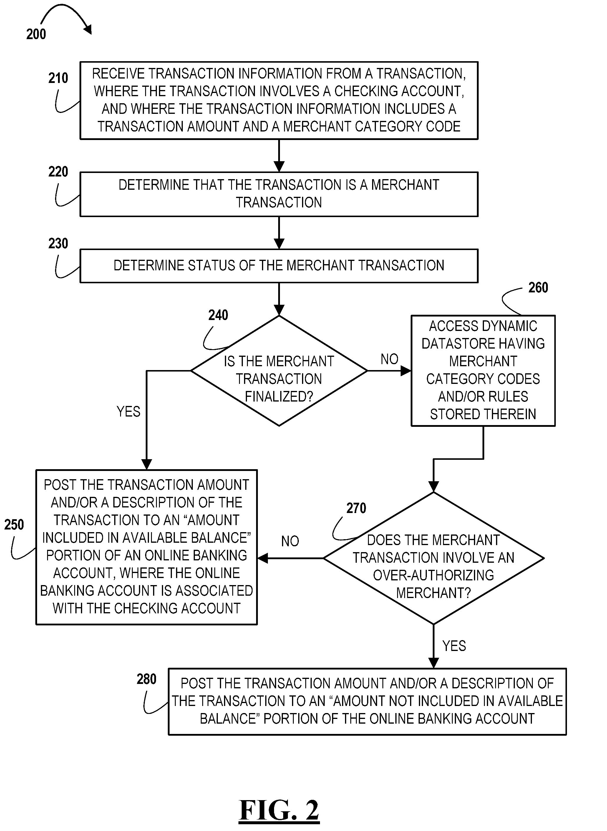 Patent US20120078786 - Deposit transaction-level information