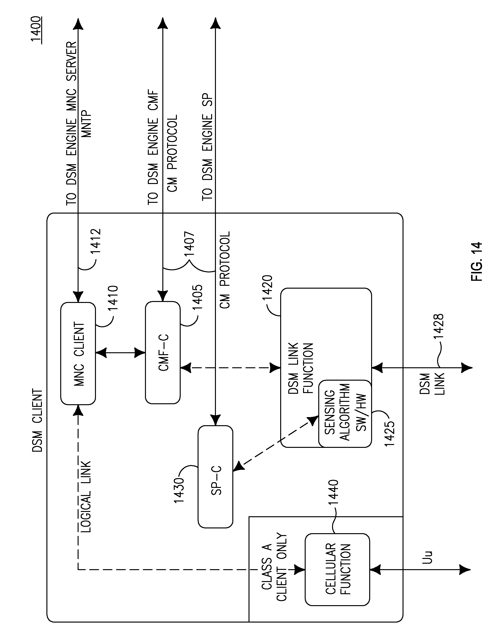 dynamic spectrum Abstract dynamic spectrum access (dsa) is the key to solving worldwide  wireless spectrum shortage in a dsa system, unlicensed sec- ondary users can .