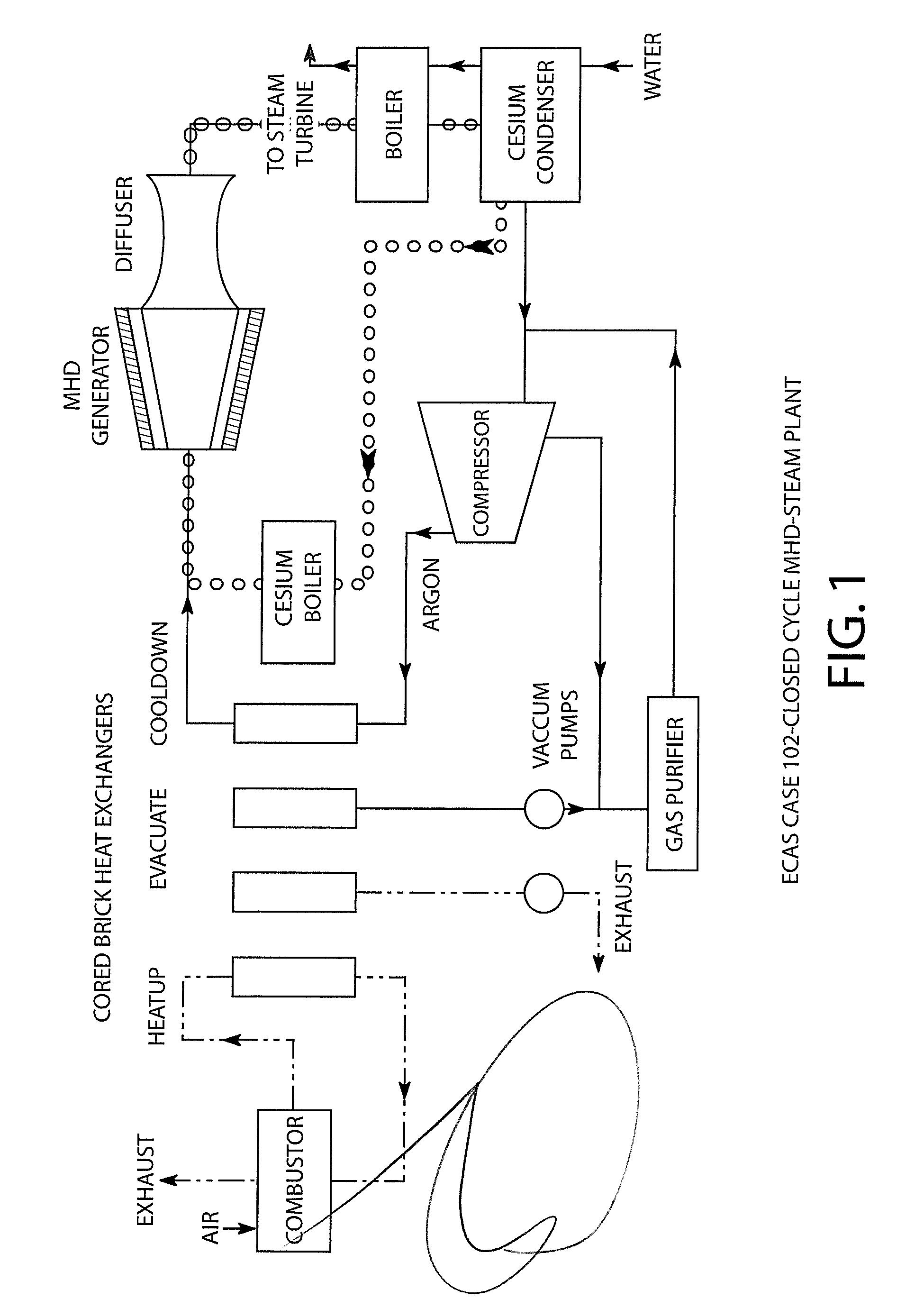 Mhd Power Plant Diagram