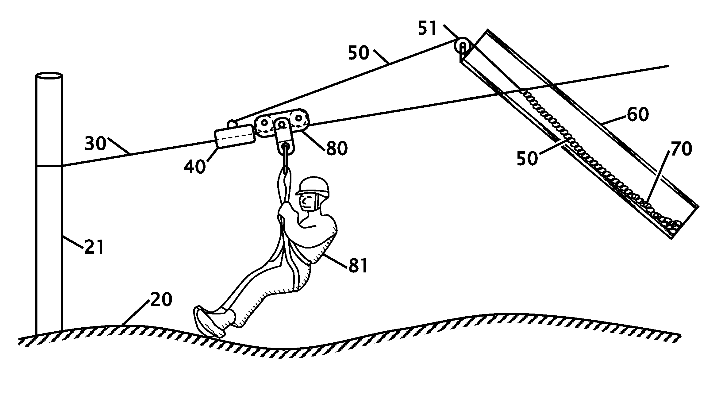 Drawing Lines With Zip : Patent us  braking system for a zip line