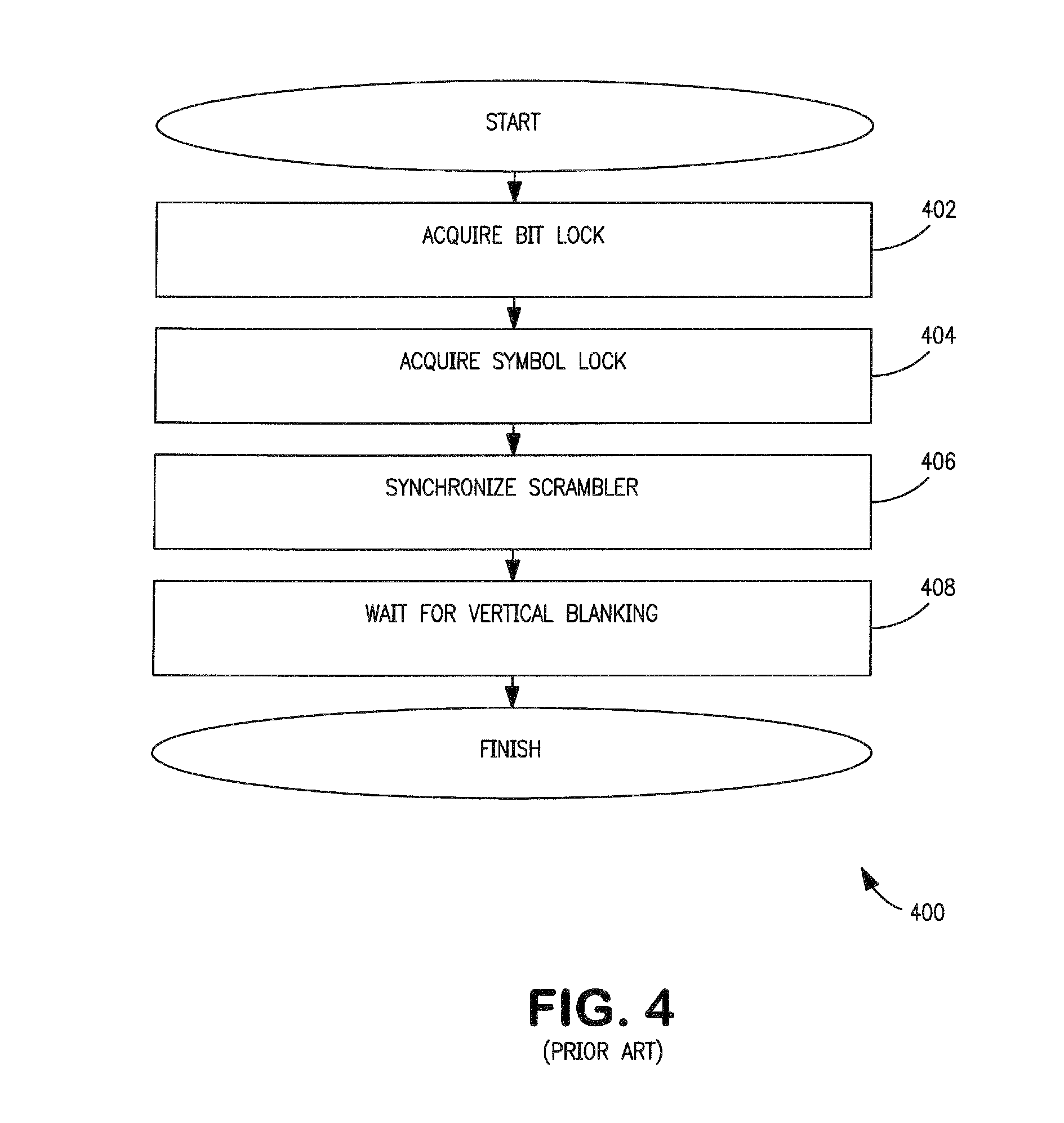 Patent Us20120146989 Methods And Apparatus For Scrambler