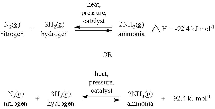 Chemical Equation For Synthesis Of Ammonia Tessshebaylo