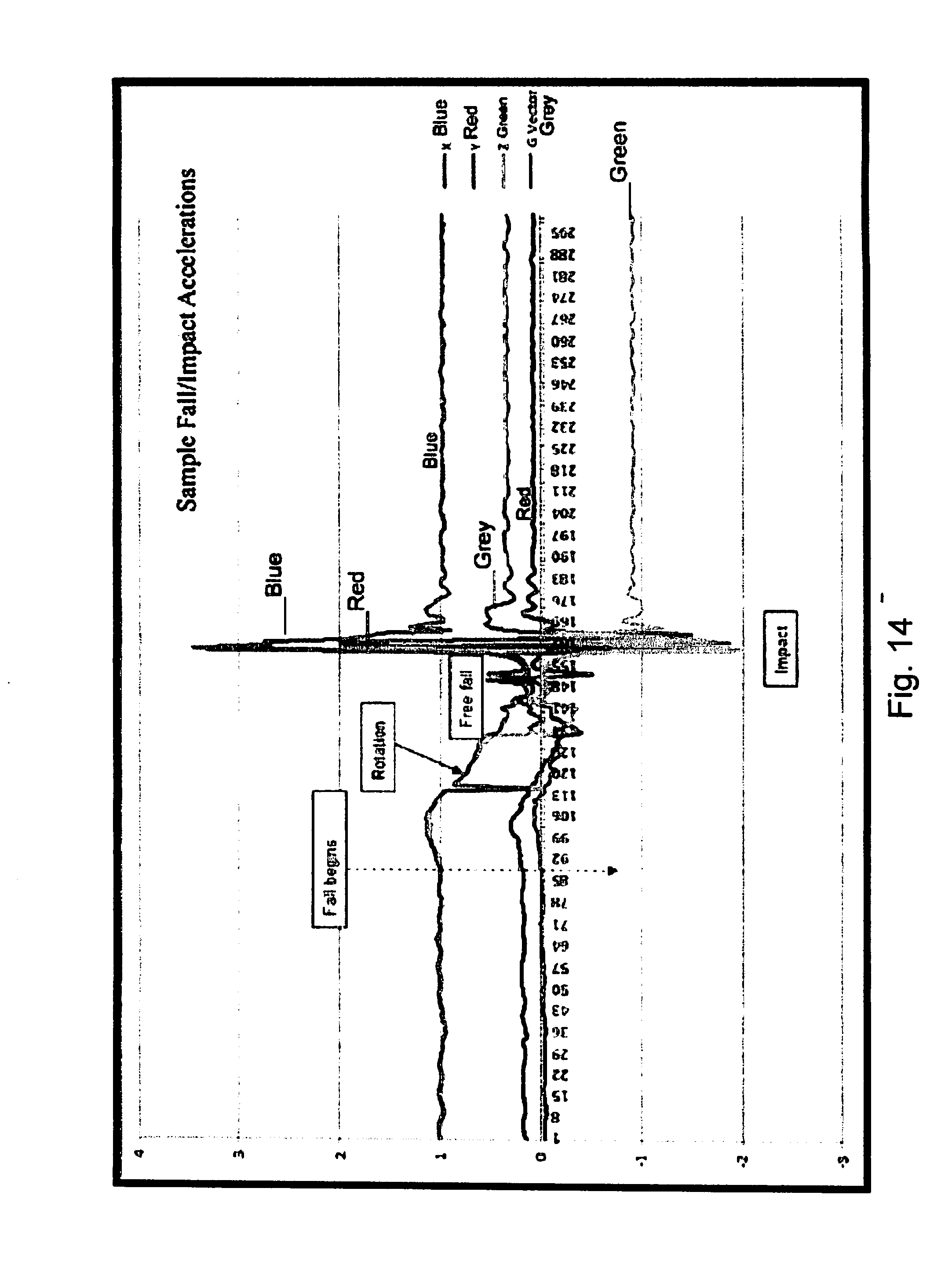Patent Us20120223833 Portable Wireless Personal Head Impact How To Build Whistle Responder Circuit Diagram Drawing