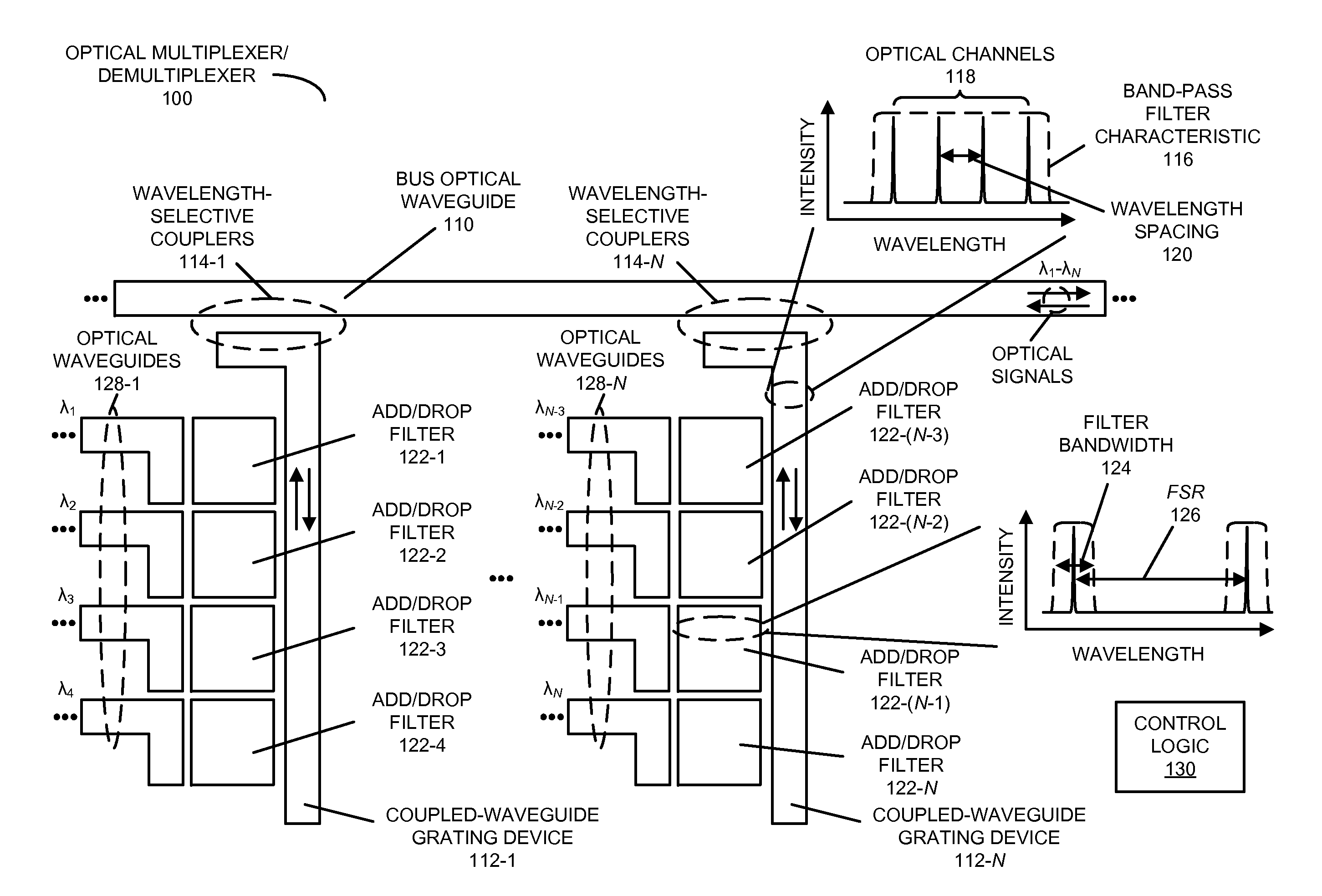 Patent Us20120237155 Scalable Silicon Photonic Multiplexers And Multiplexer Demultiplexer Circuit Diagrams Applications Drawing