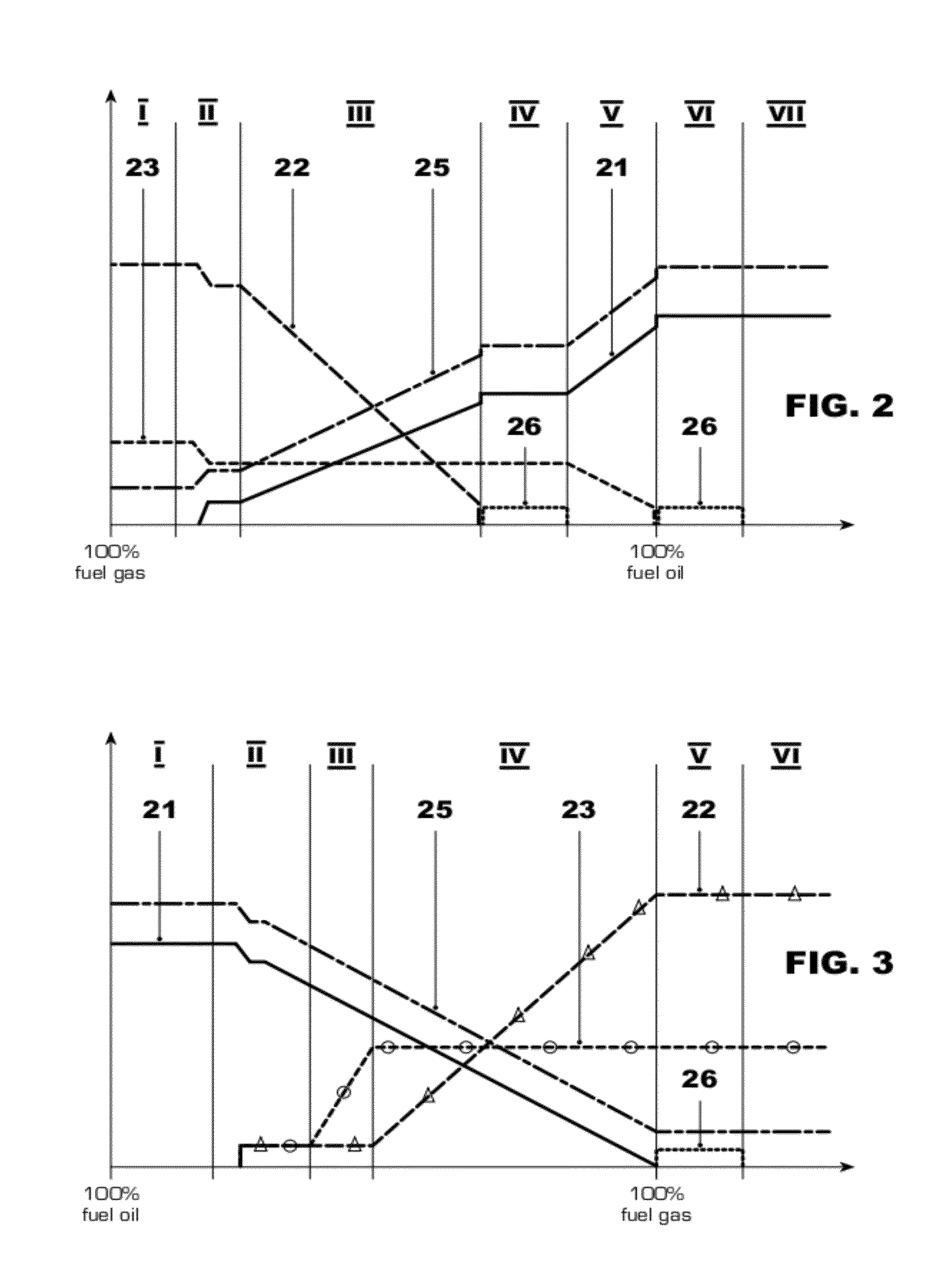 "براءة اÙ""Ø§Ø ØªØ±Ø§Ø¹ US Method for switching over a gas"
