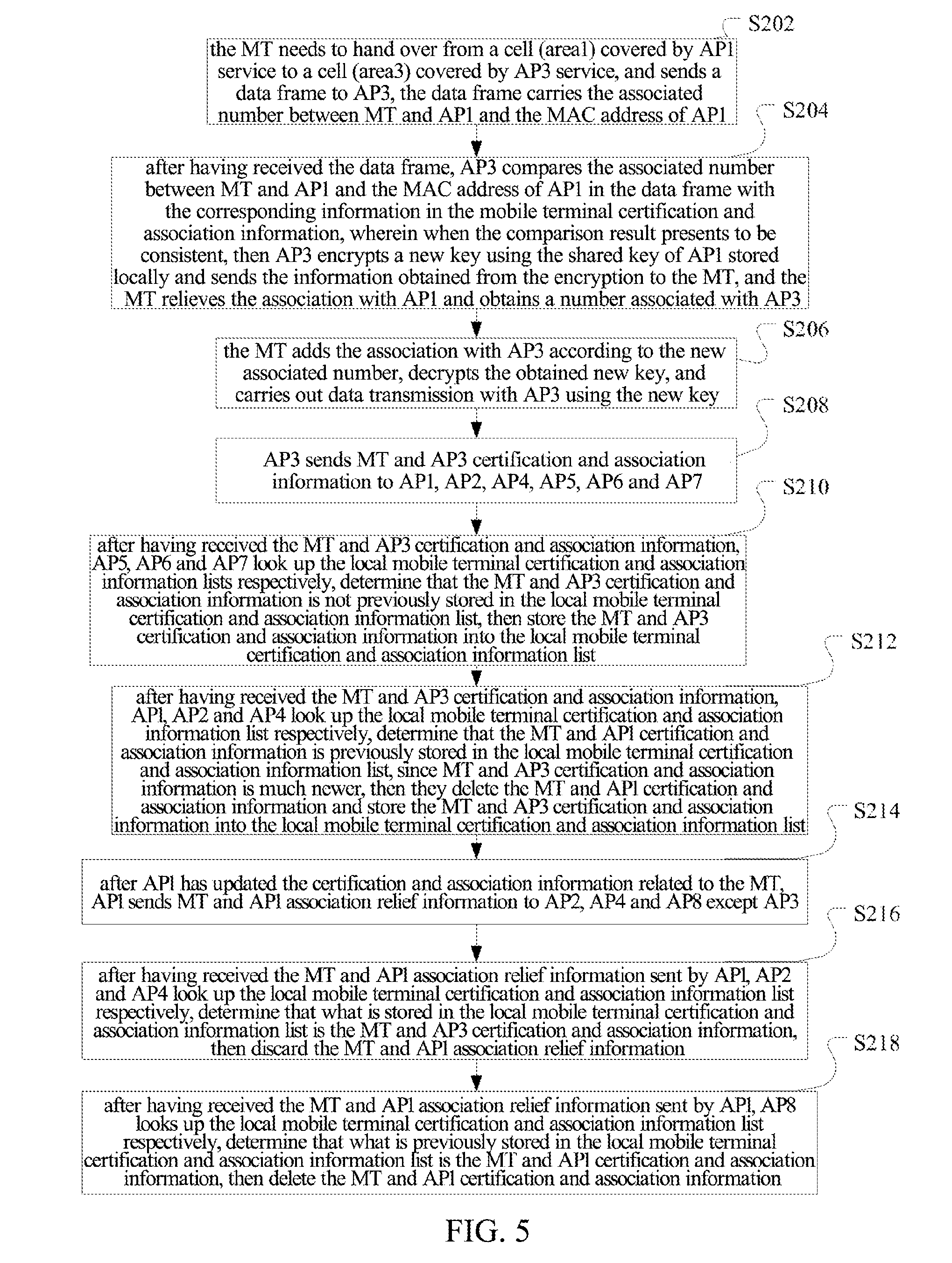 Patent us20120250657 handoff method and system for mobile patent drawing xflitez Gallery