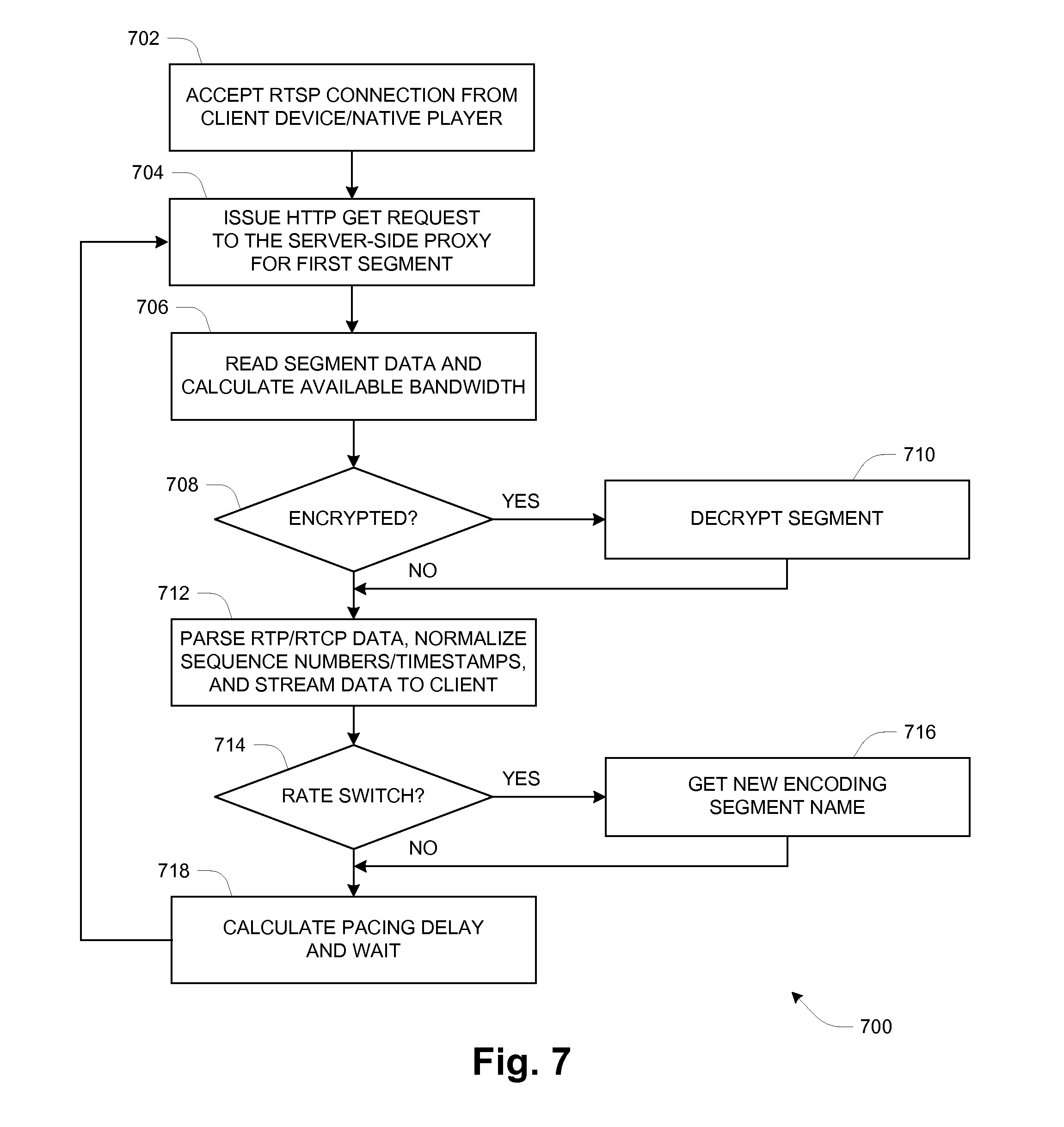 efficient method for re encryption in unreliable Method and apparatus for providing secure streaming data transmission facilities using unreliable encryption method transmission facilities using unreliable.