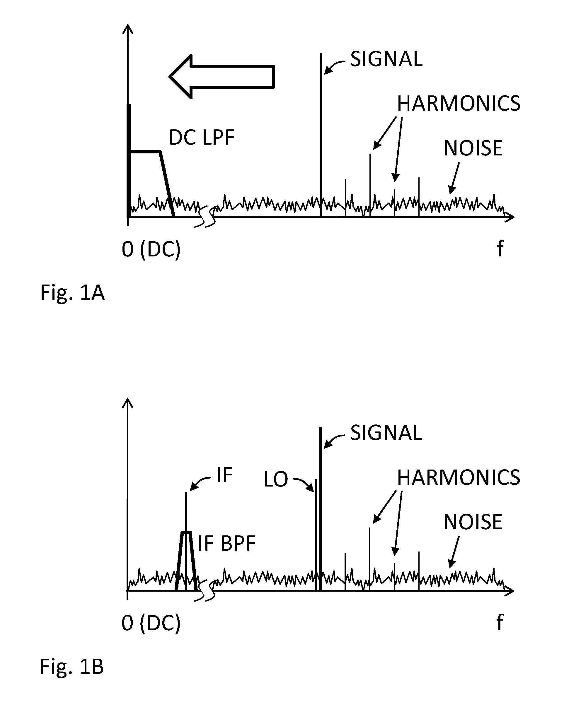 Patent Us20120294343 Rf I Q Modulator With Sampling Calibration Block Diagram Drawing